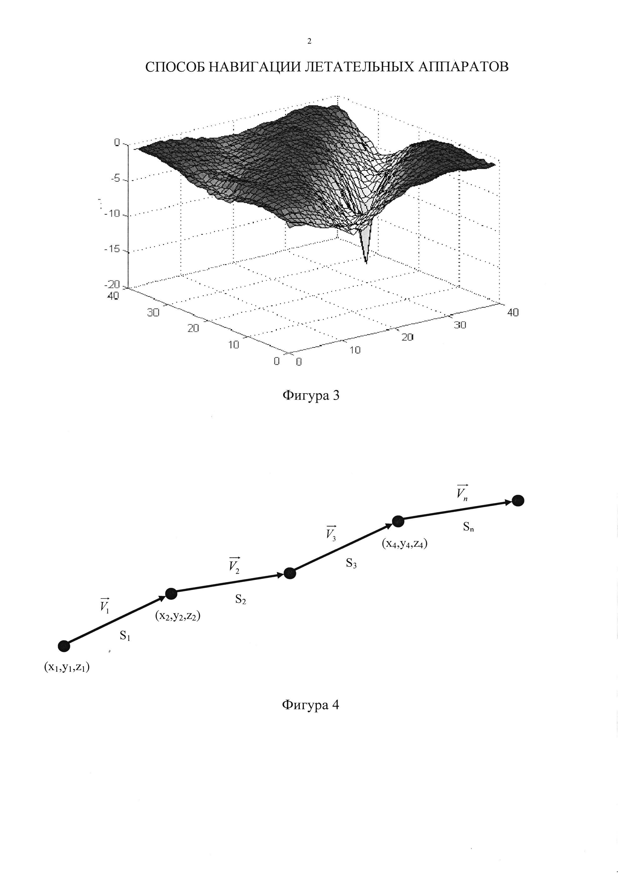Способ навигации летательных аппаратов
