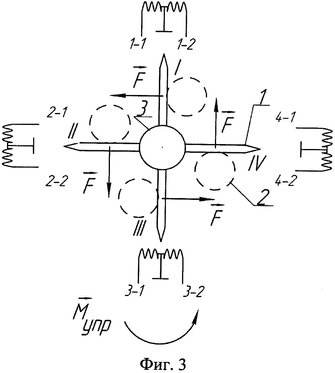 Способ управления аэродинамическими характеристиками гиперзвукового летательного аппарата