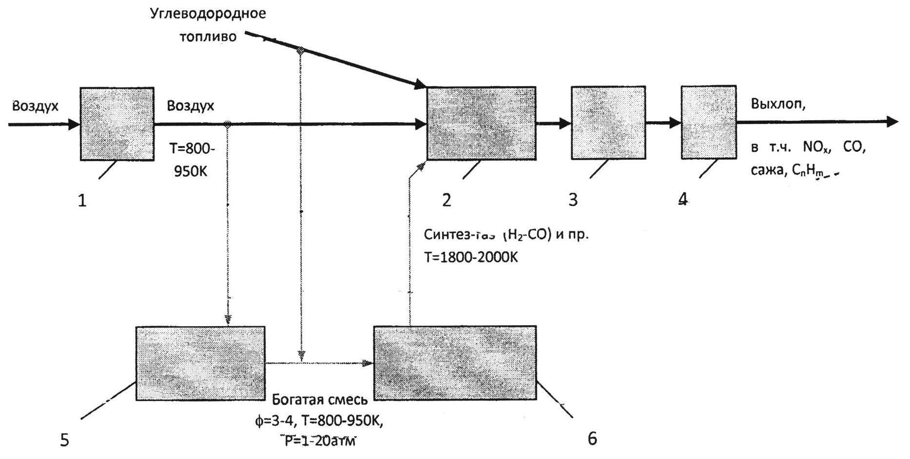 Способ сжигания углеводородного топлива в газотурбинных двигателе или установке