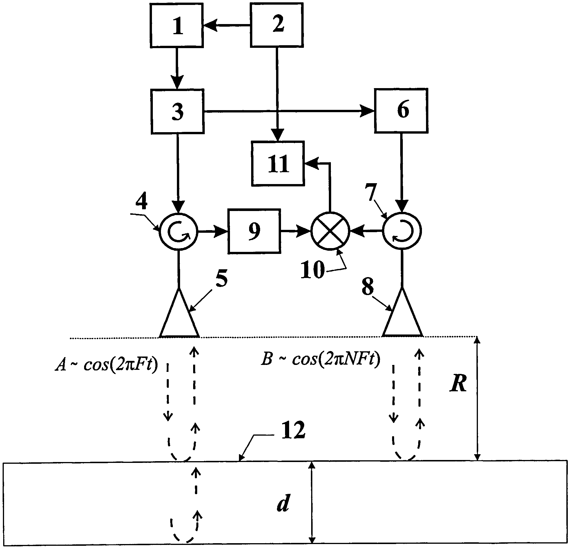 Бесконтактное радиоволновое устройство для измерения толщины диэлектрических материалов