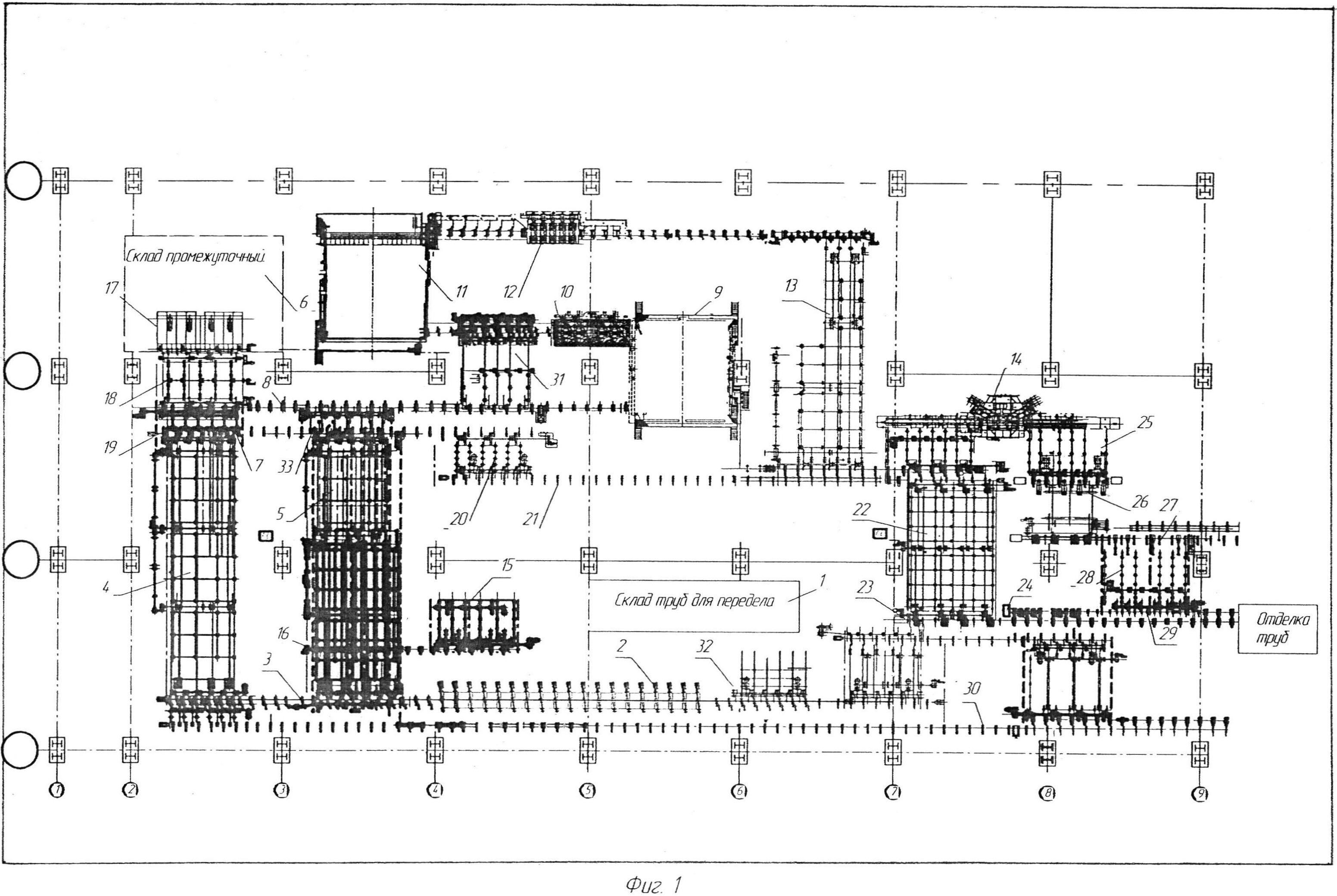 Оборудование для термической обработки труб