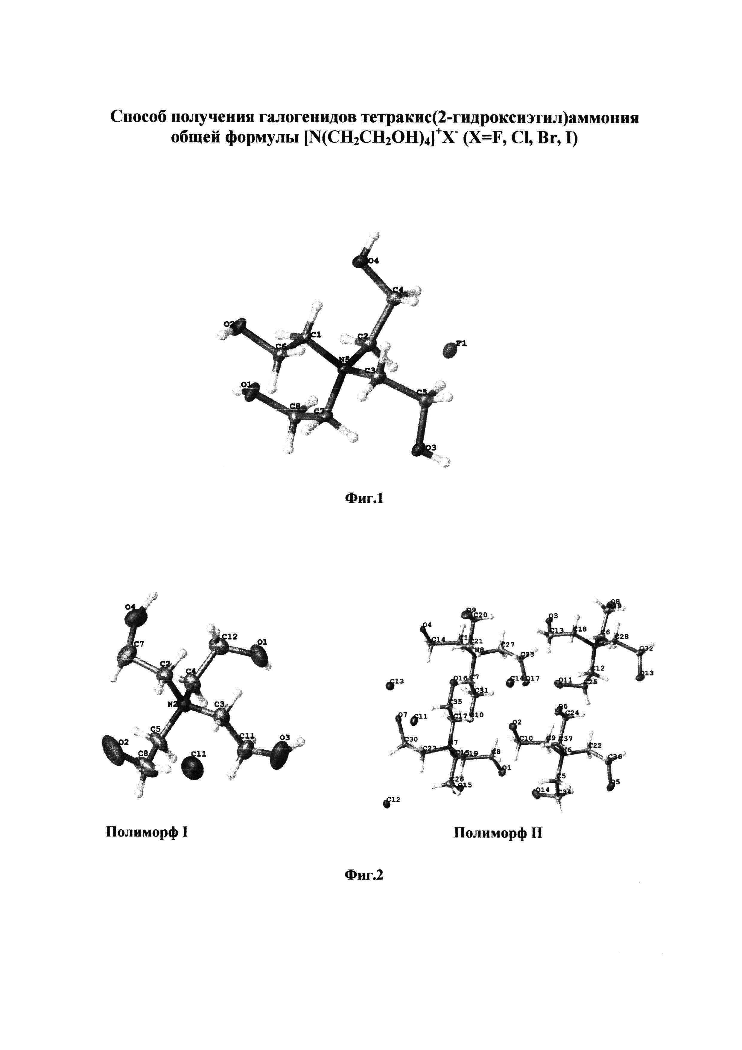 Способ получения галогенидов тетракис(2-гидроксиэтил)аммония общей формулы [N(CHCHOH)]X(X=F, Cl, Br, I)
