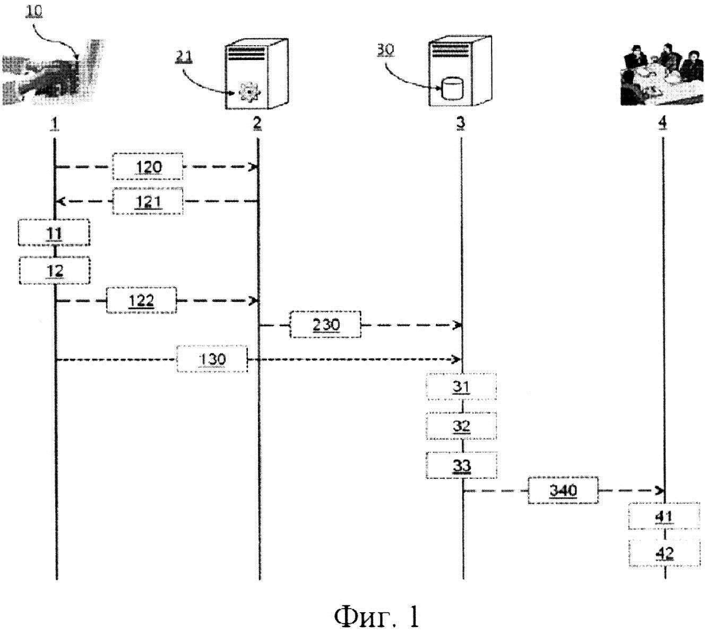 Способ сбора данных электронных анкет, основанный на событийном принципе