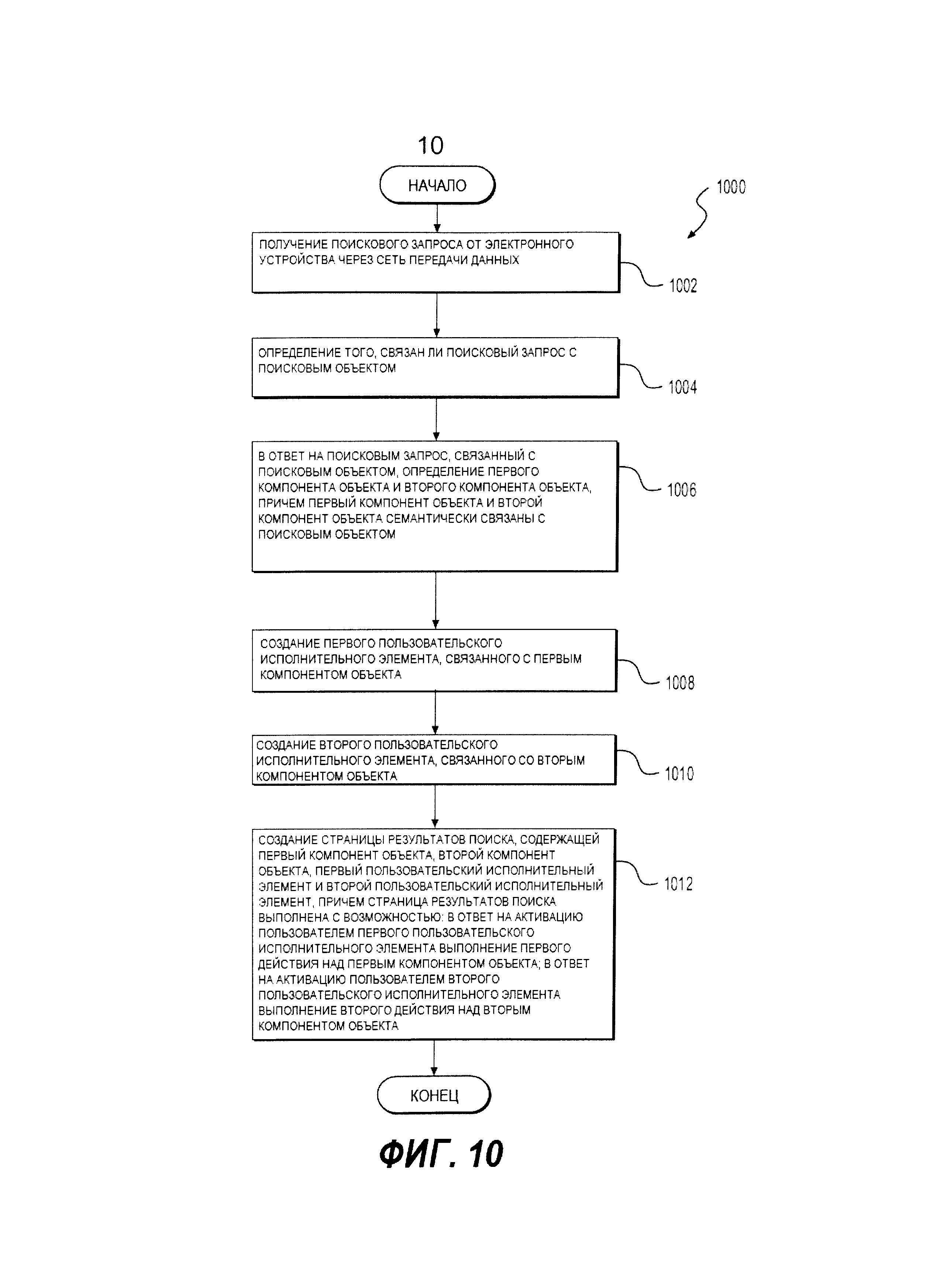 Способ обработки поискового запроса и сервер
