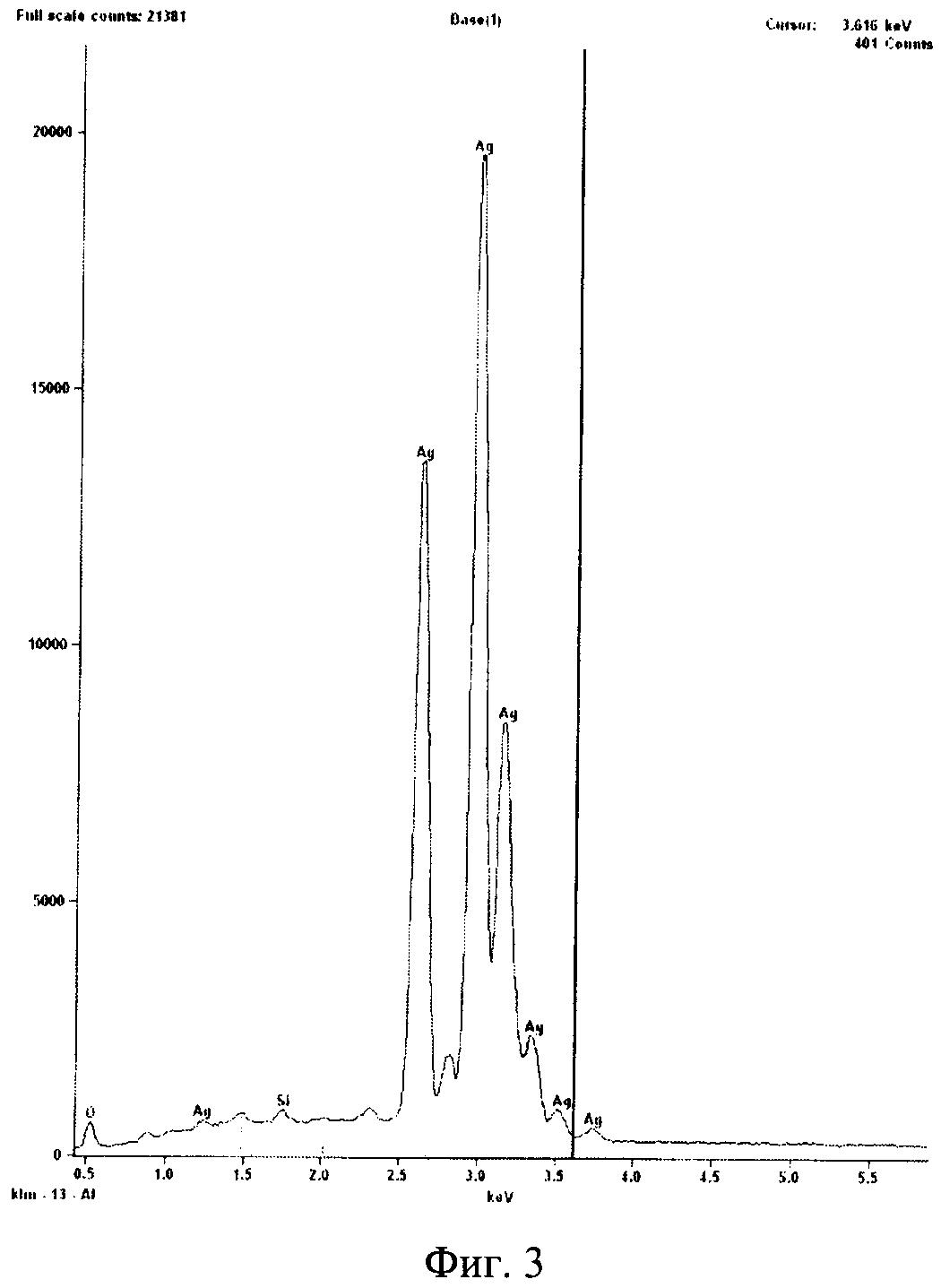 Способ получения наночастиц металлов