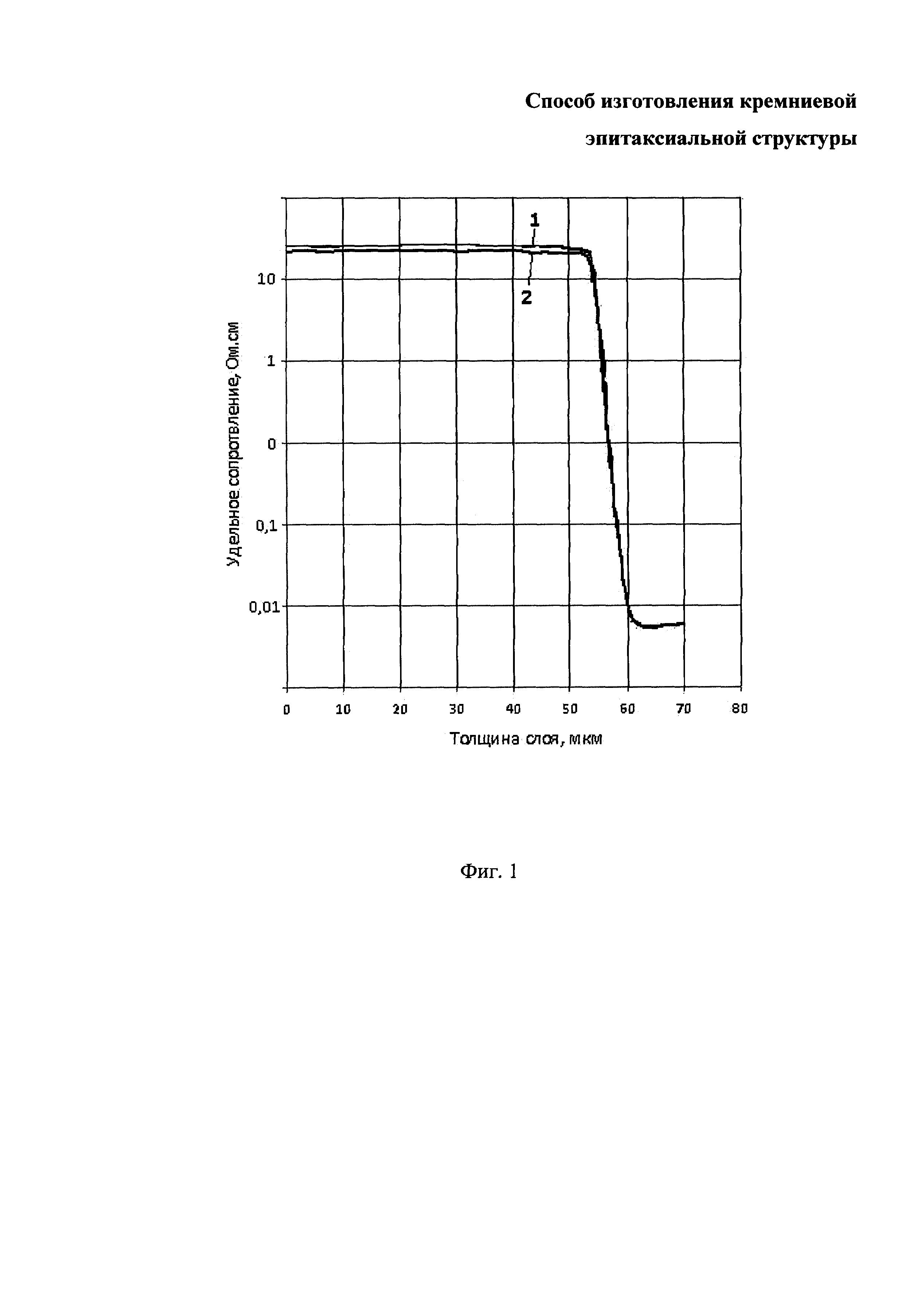 Способ изготовления кремниевой эпитаксиальной структуры