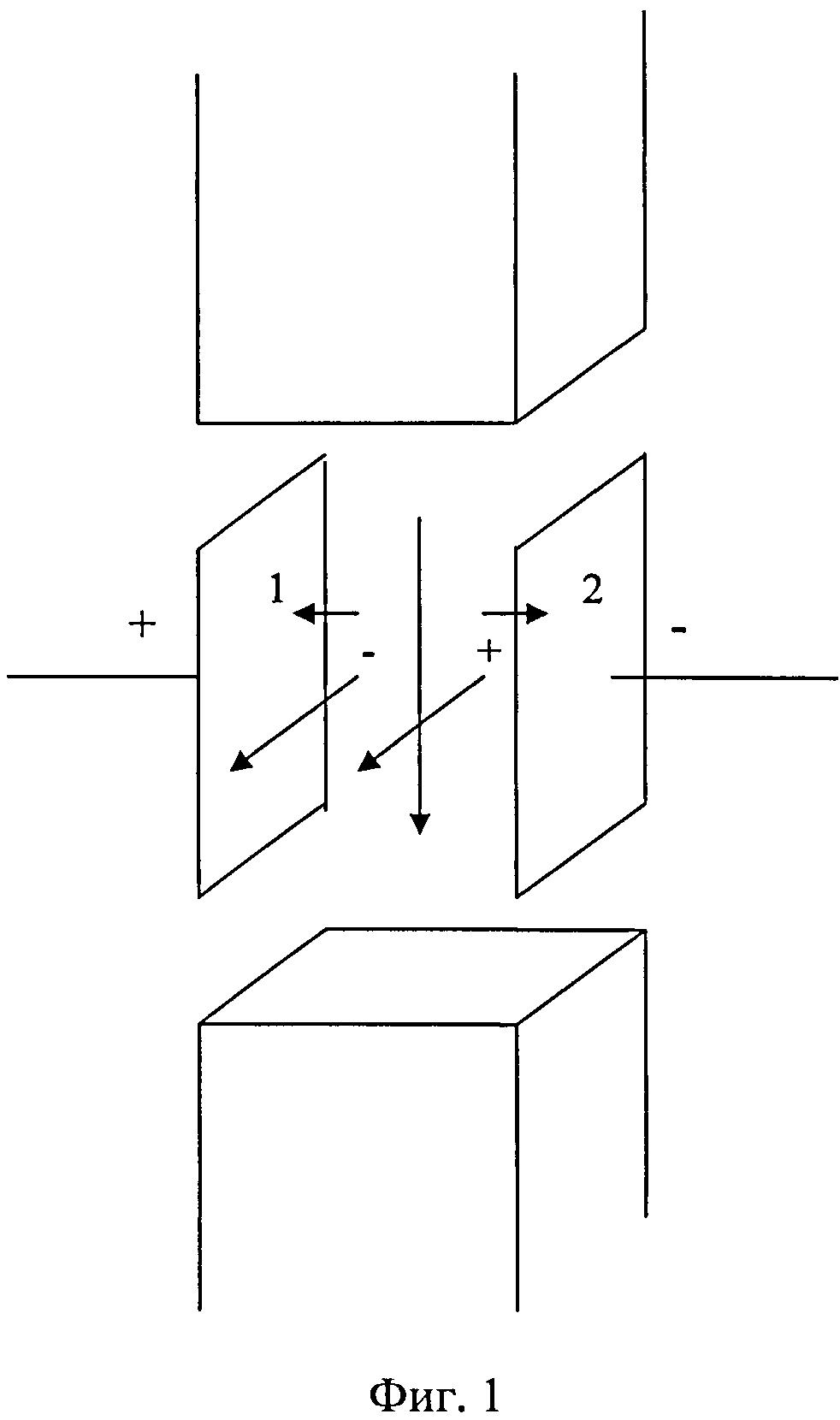 Способ интенсификации теплообмена в тепловой трубе