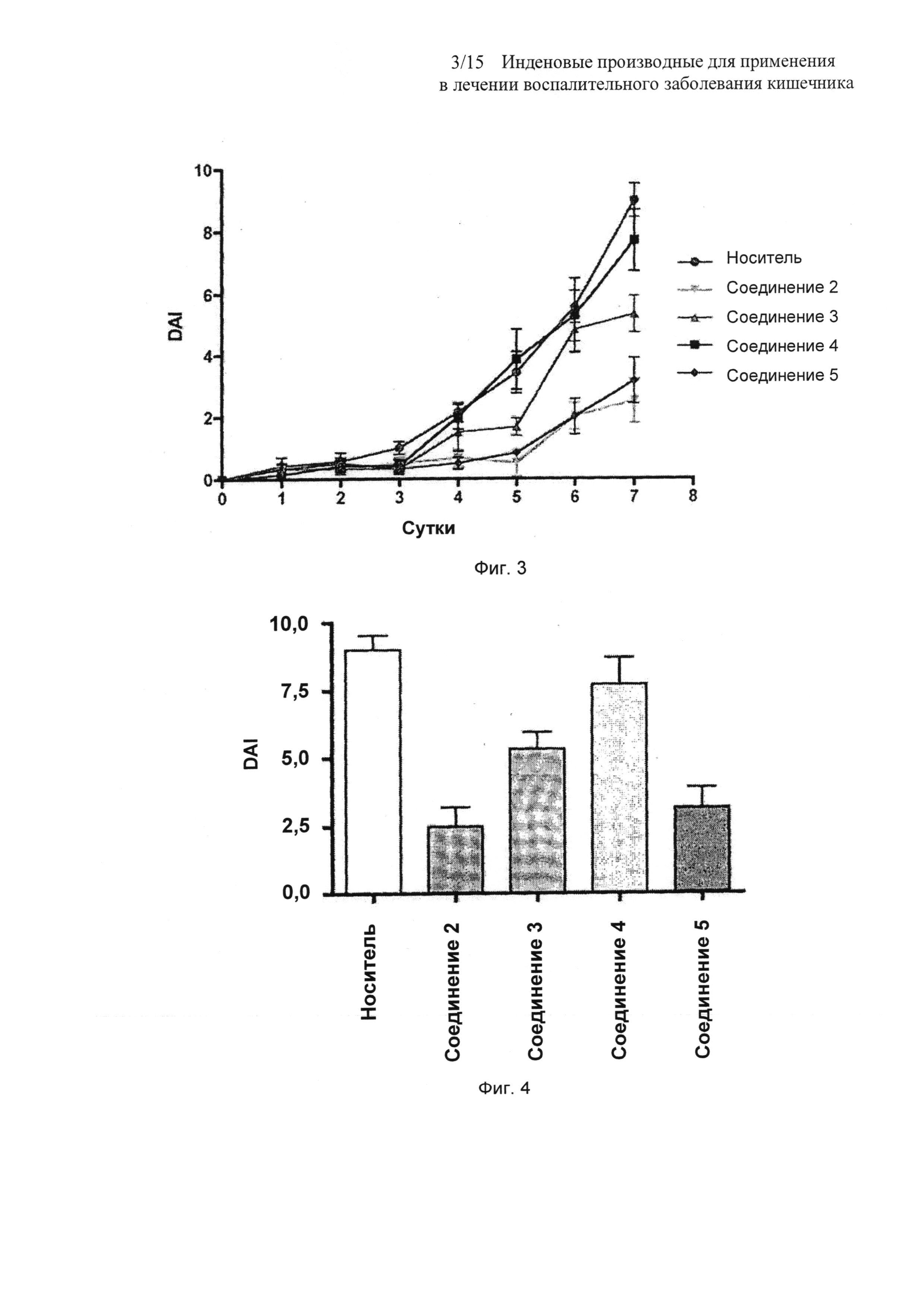Инденовые производные для применения в лечении воспалительного заболевания кишечника