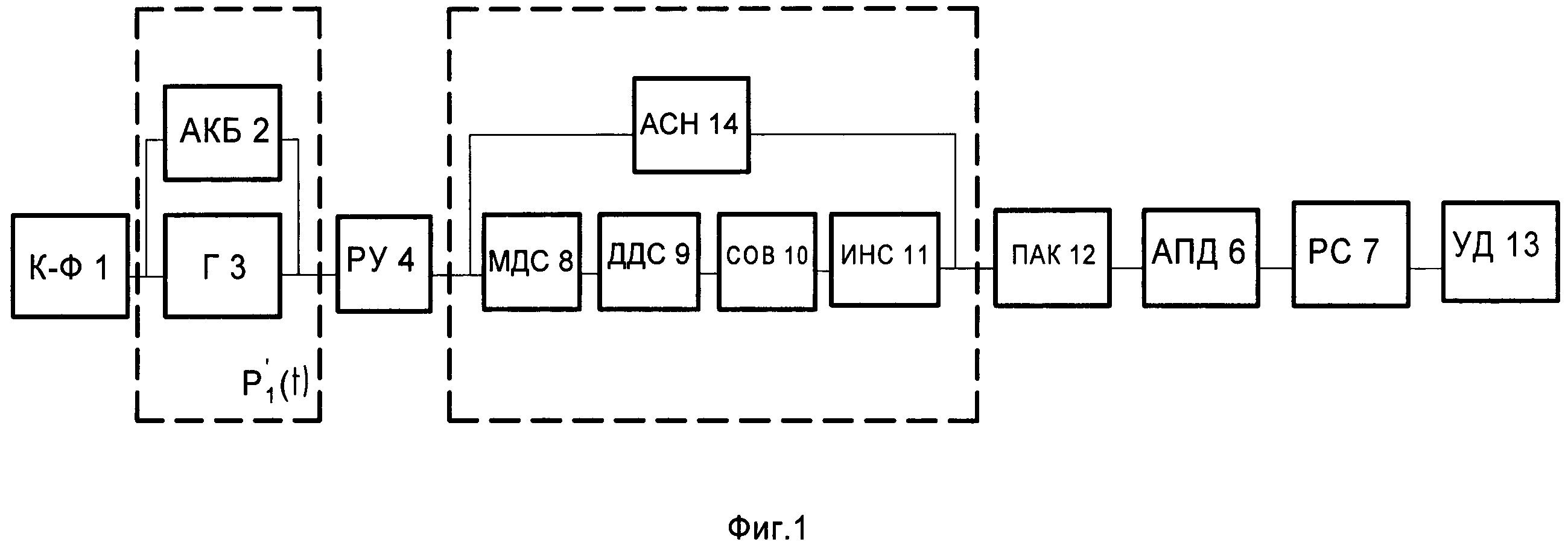 Система для определения и обеспечения показателей надёжности объекта военной техники