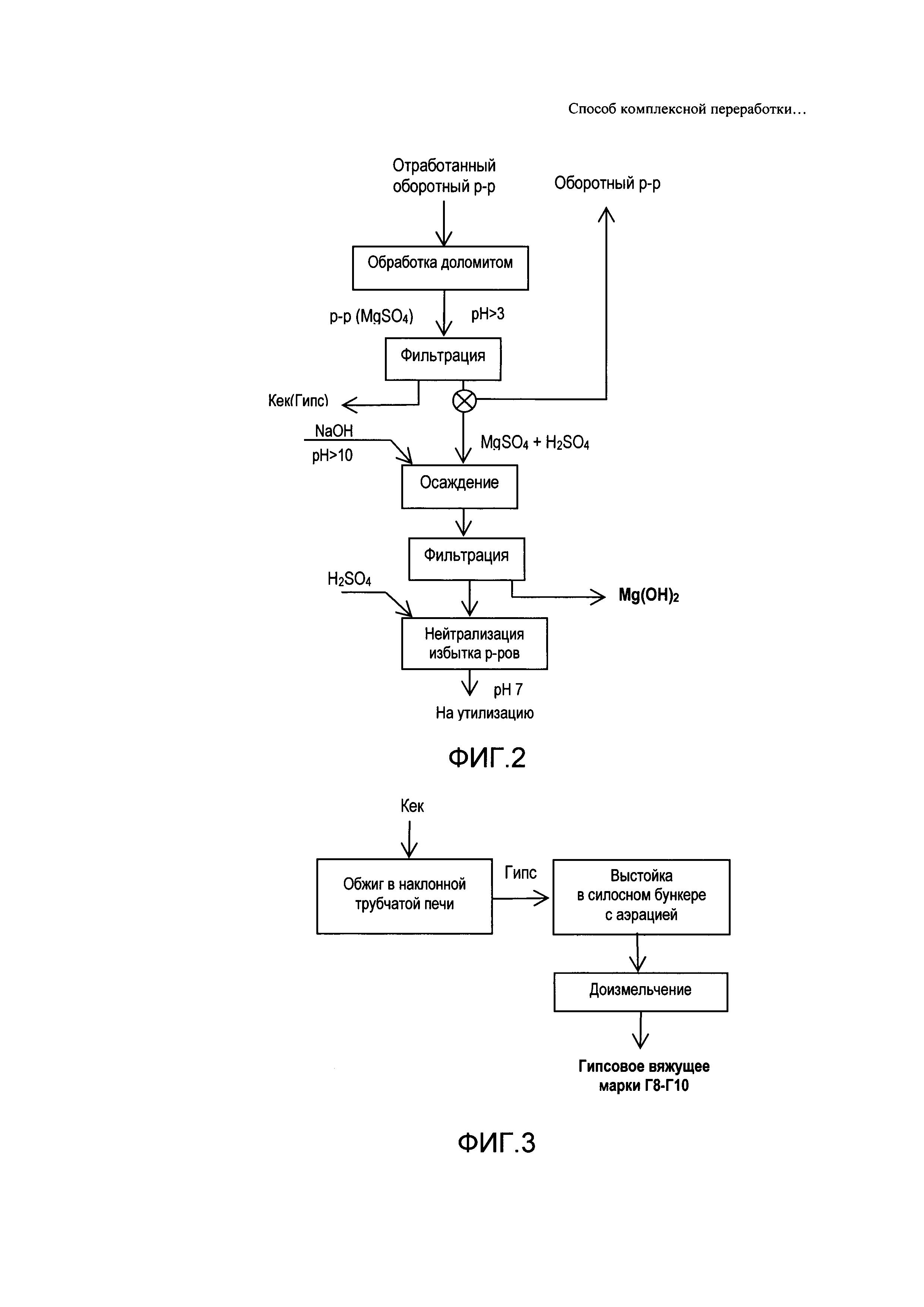 Способ комплексной переработки фосфогипса
