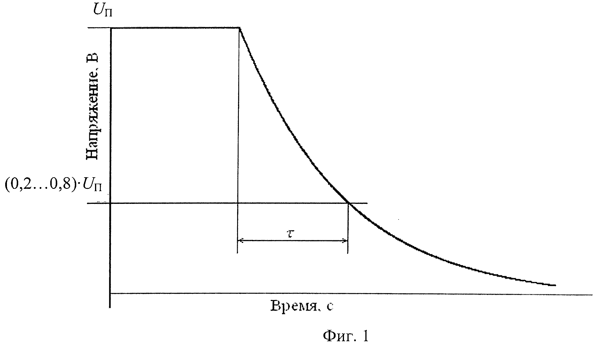 Способ определения толщины покрытия в ходе процесса плазменно-электролитического оксидирования
