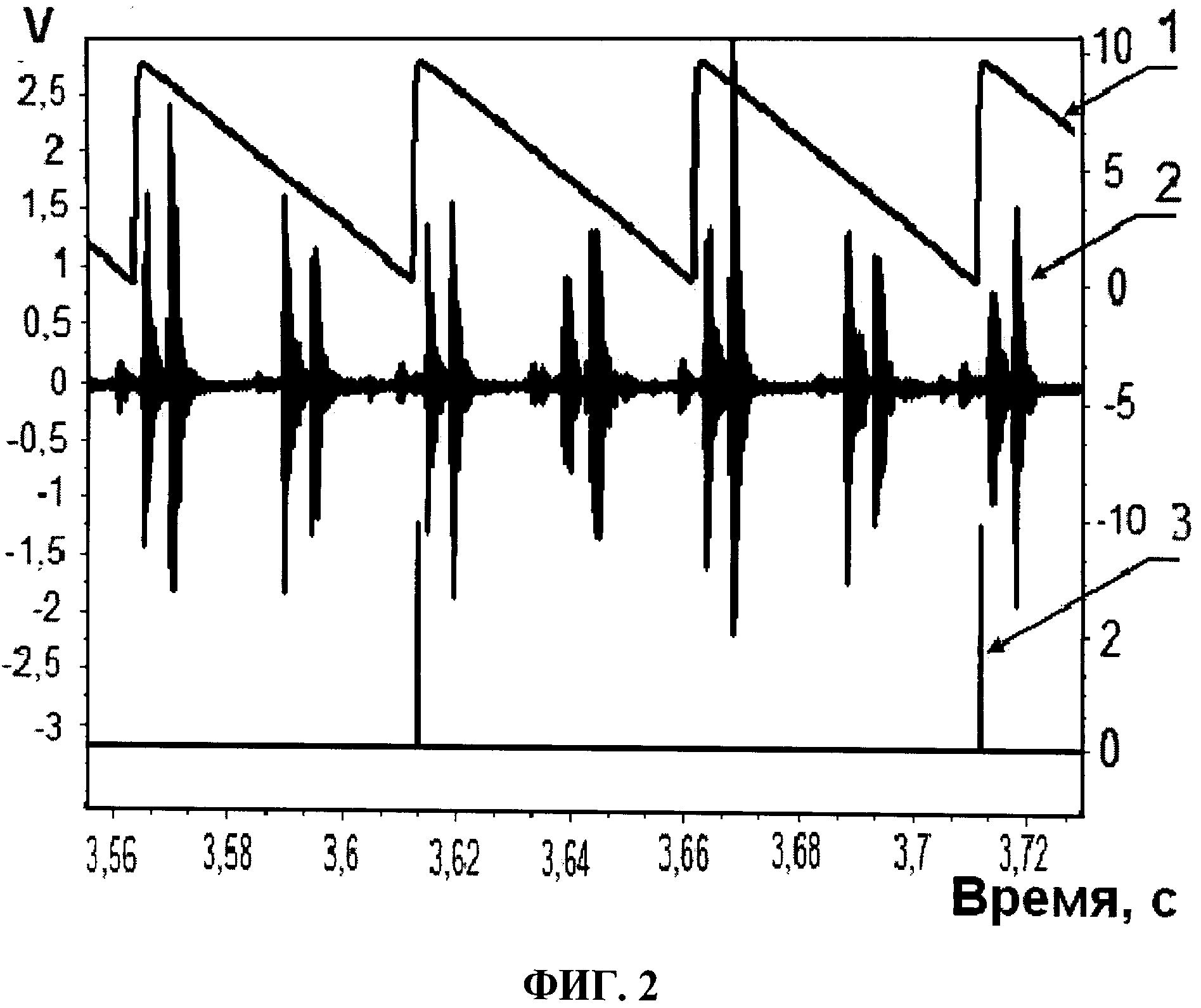 Способ предварительной обработки сигналов датчика вибрации для диагностики двигателя