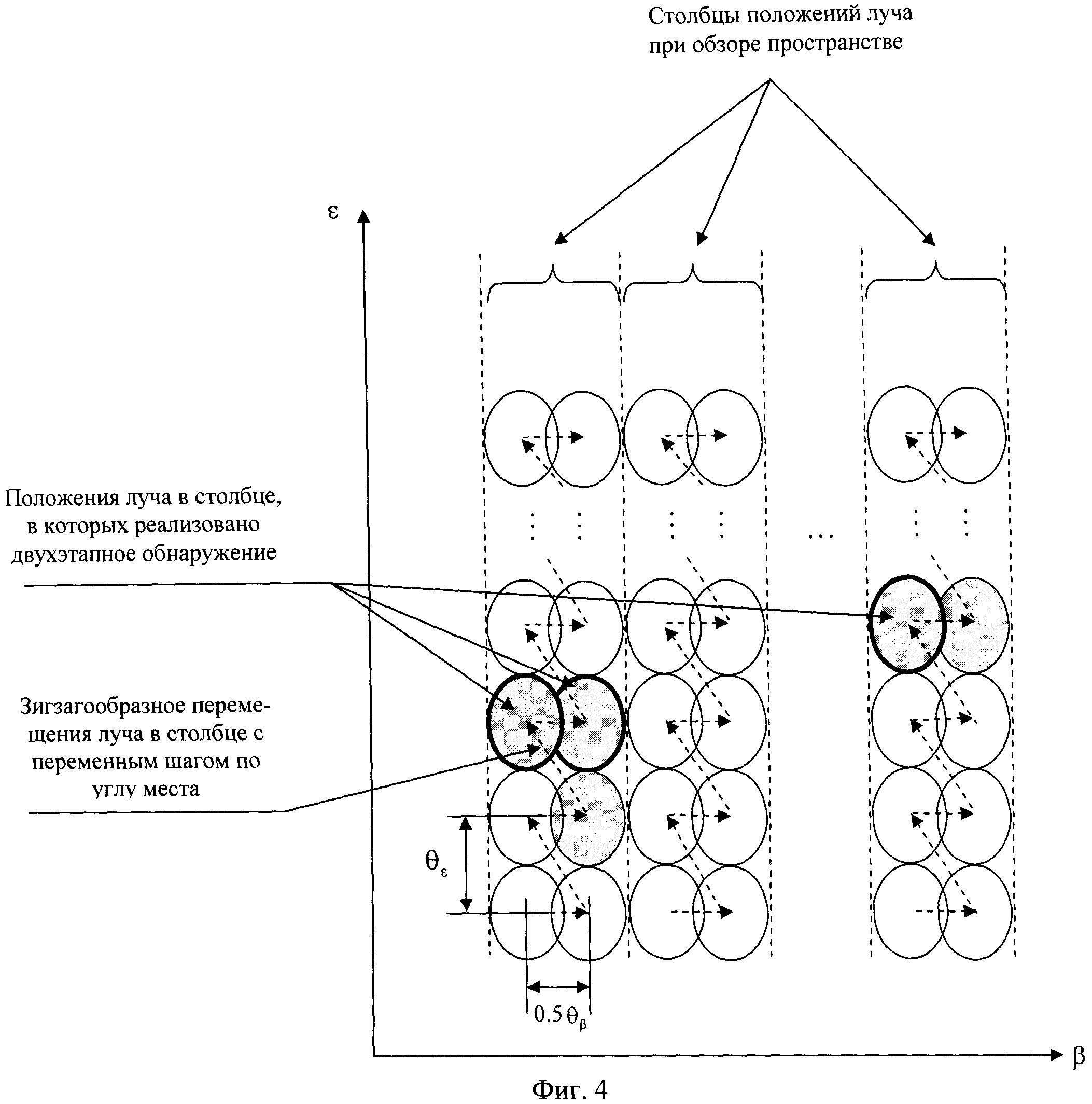 Способ обзора пространства радиолокационной станцией