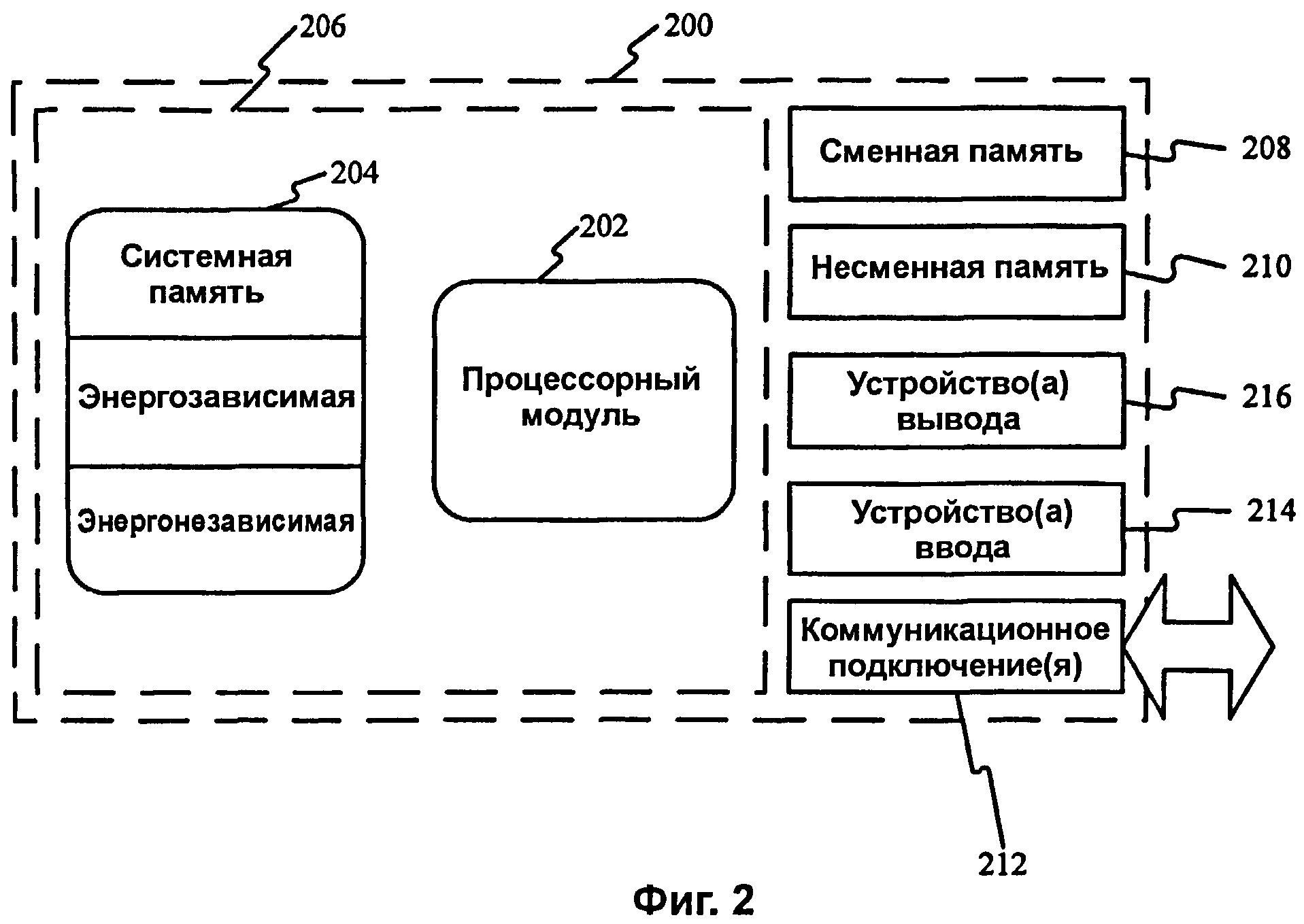 Поддержка графических представлений, основанная на пользовательских настройках