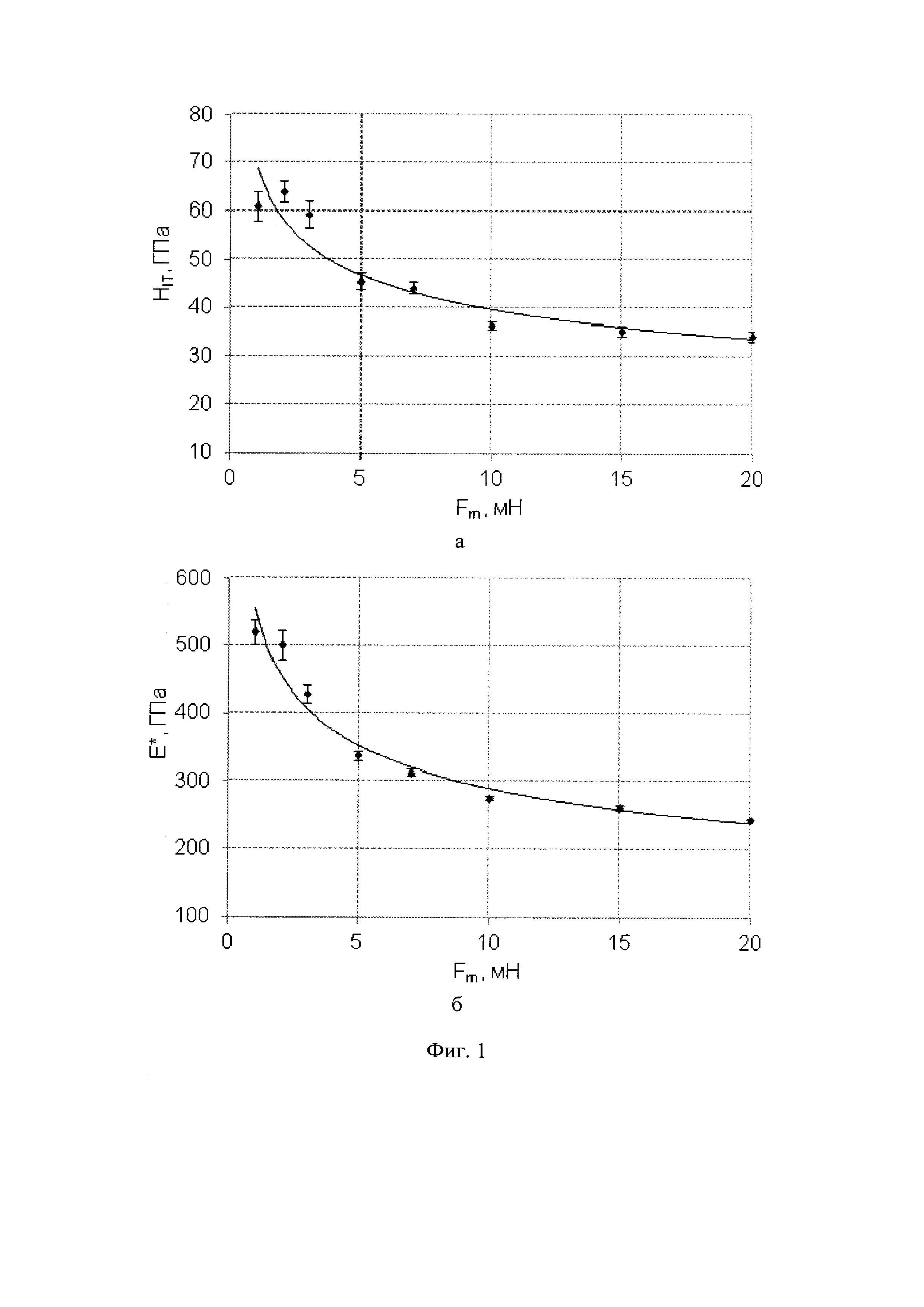Способ получения износостойкого покрытия на основе борида алюминия-магния