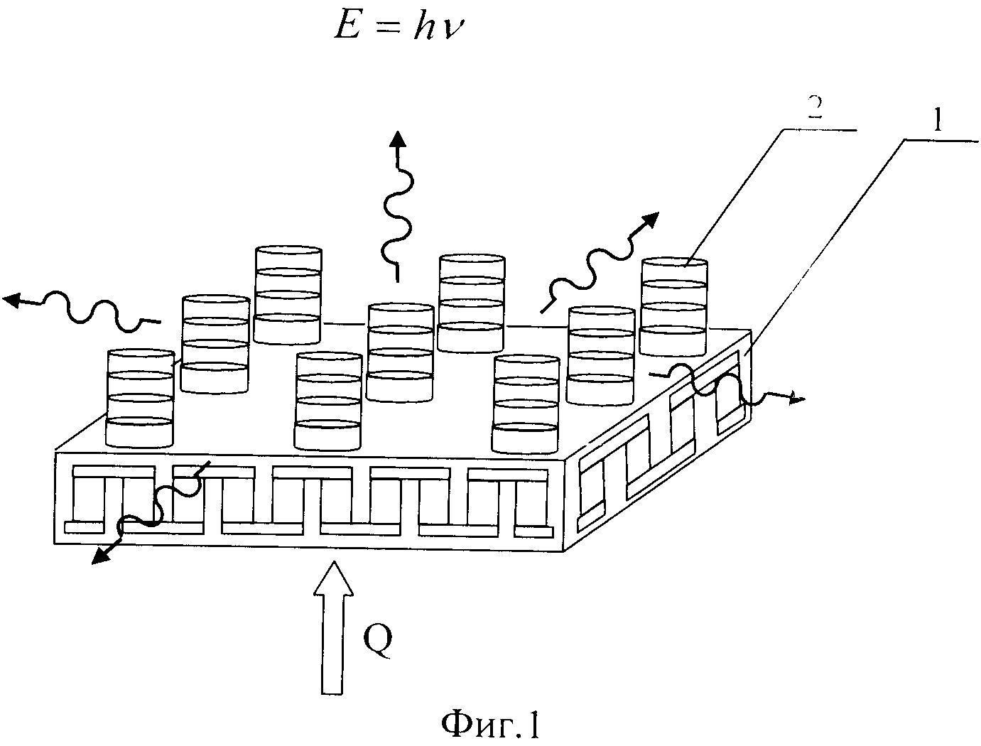 Способ отвода тепла от тепловыделяющих электронных компонентов в виде электромагнитной энергии на основе диодов ганна