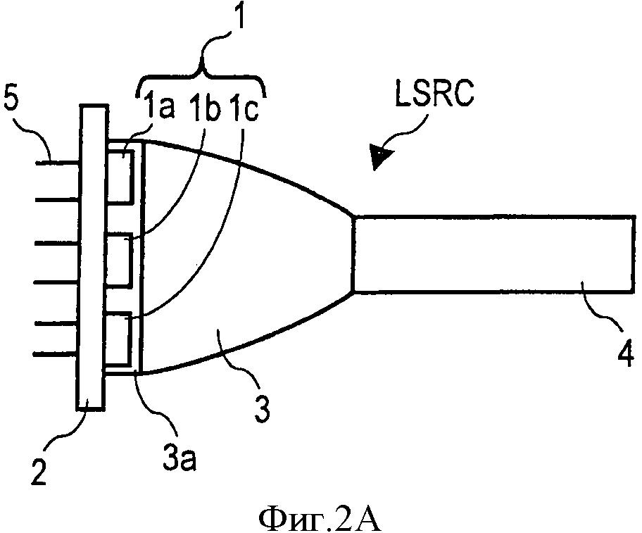 Спектрометрическое устройство для анализа текучей среды