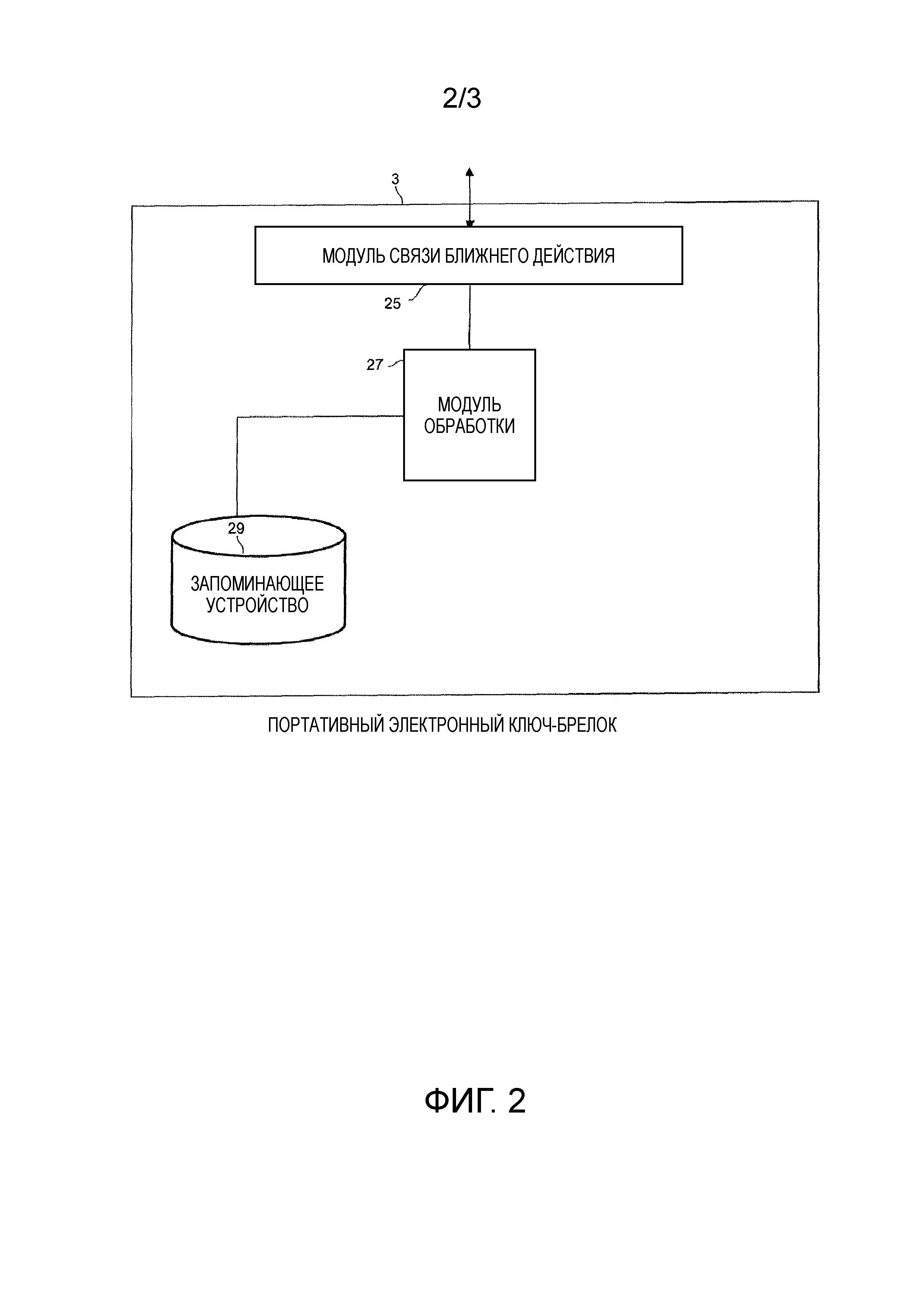 Система снабжения устройства контентом