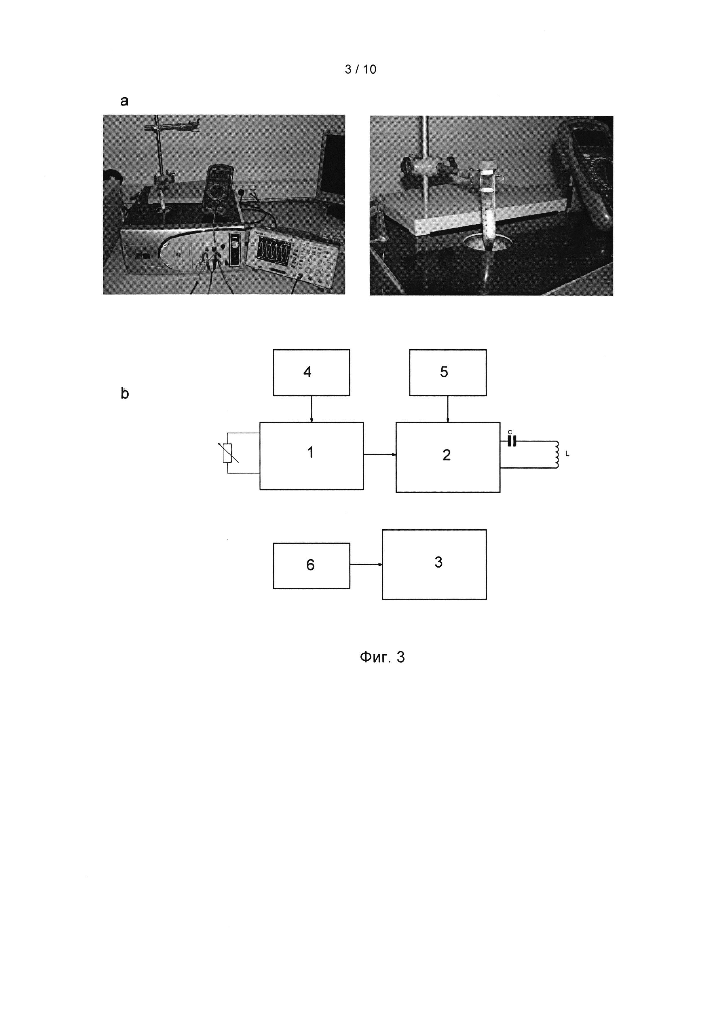 Способ лечения злокачественных новообразований с помощью магнитной гипертермии и фармацевтические композиции для применения в указанном способе