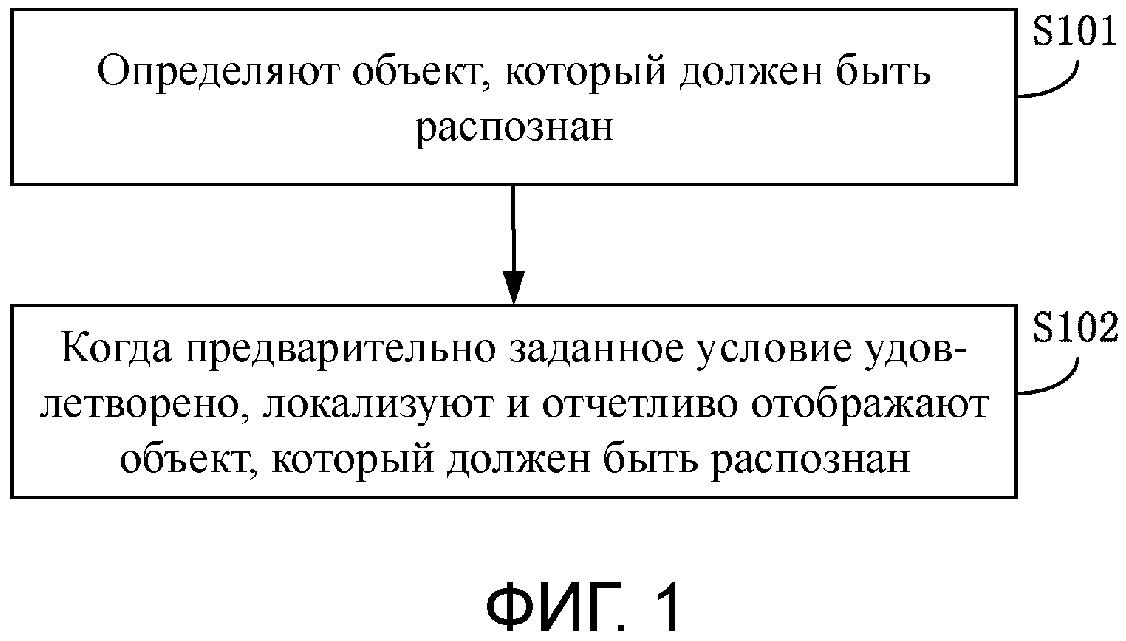 Способ и устройство для распознавания объекта