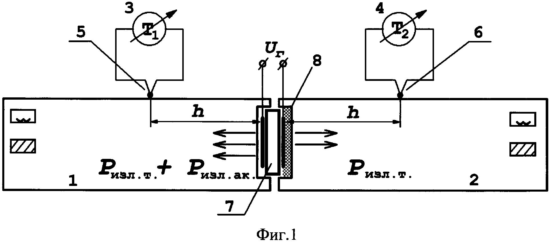 Способ измерения мощности ультразвукового излучения