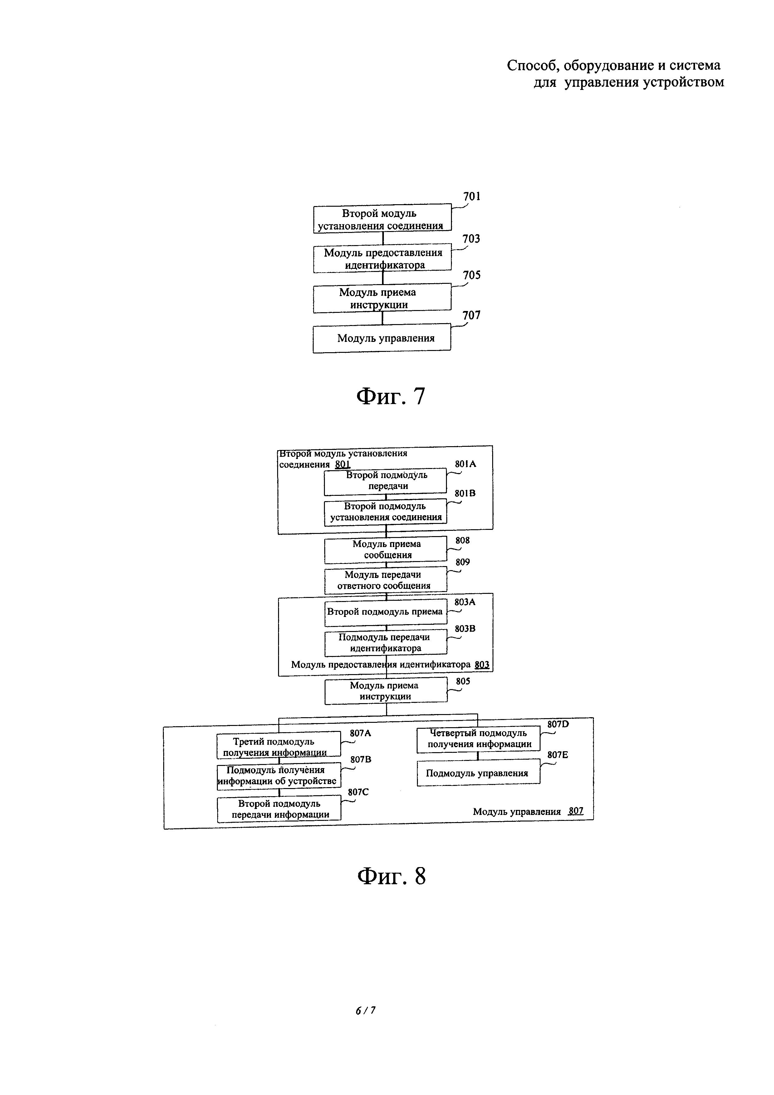 Способ, оборудование и система для управления устройством