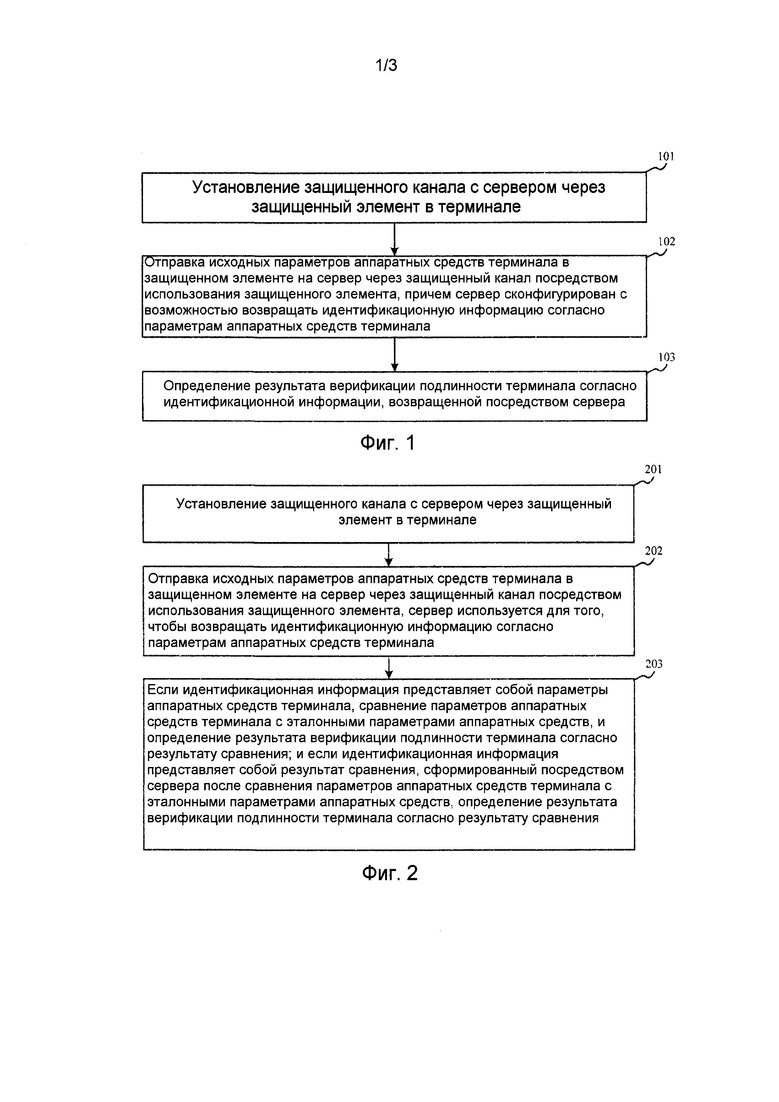 Способ и устройство верификации терминала