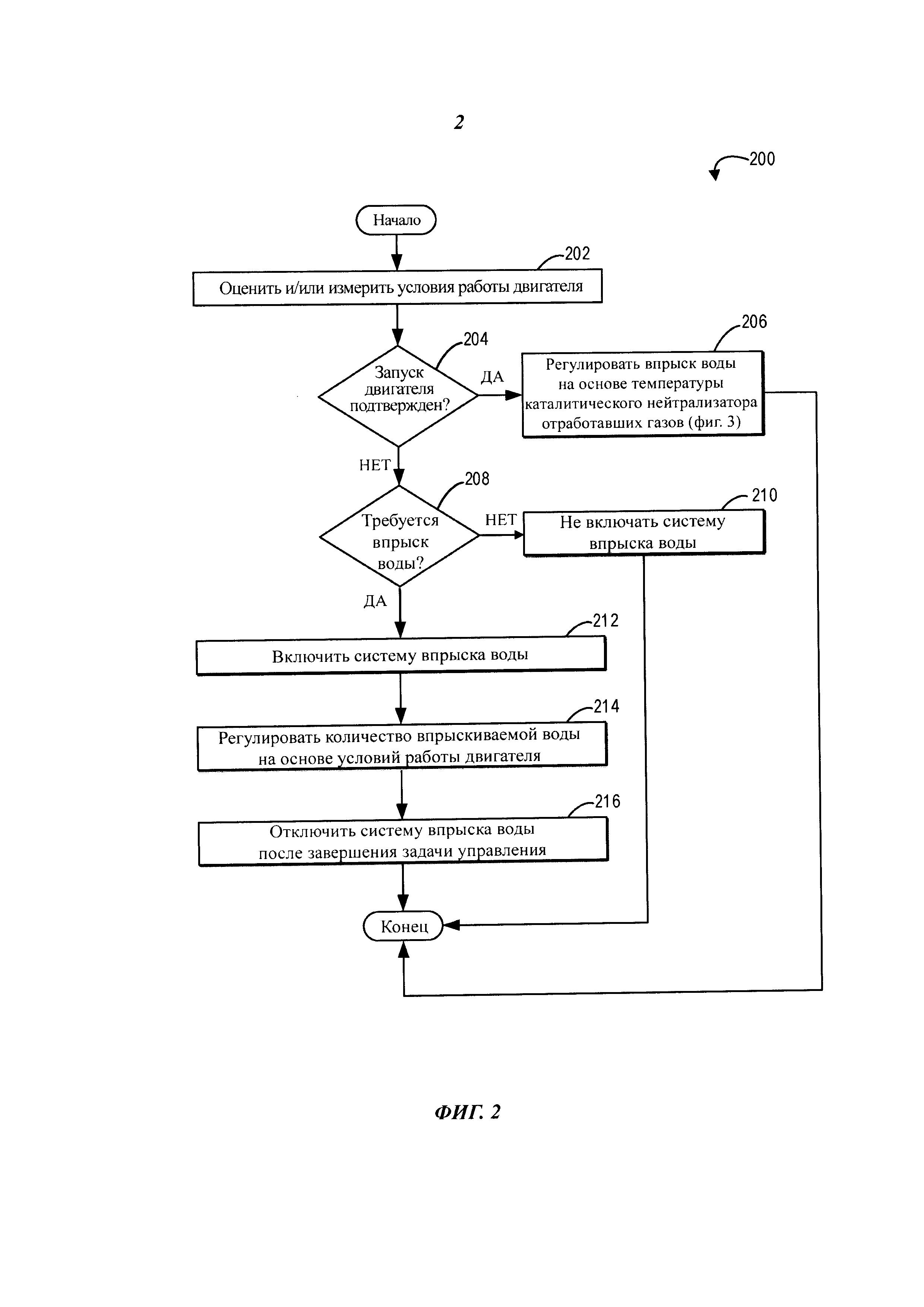 Способ и система для работы каталитического нейтрализатора отработавших газов двигателя