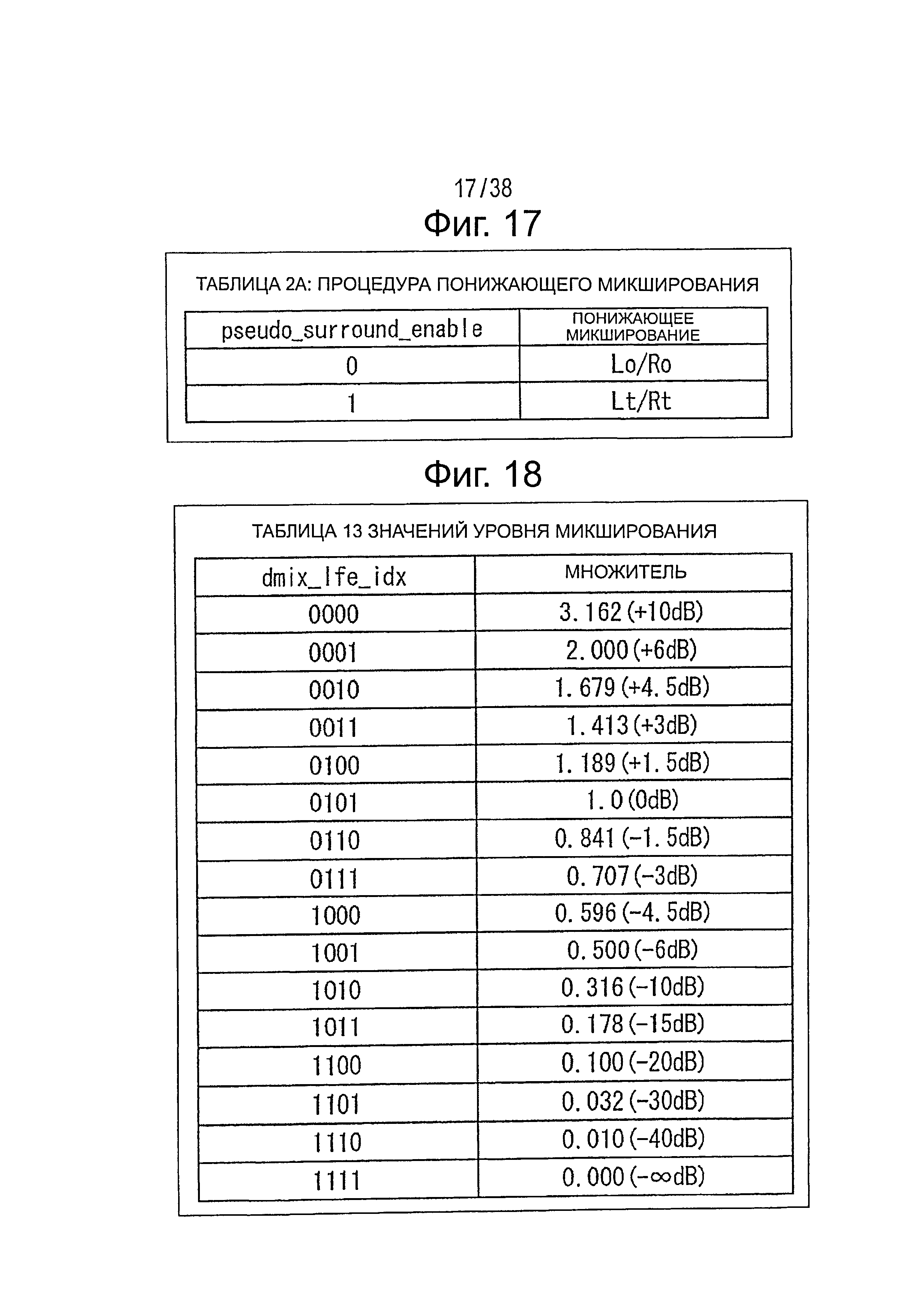 Декодирующее устройство, способ декодирования, кодирующее устройство, способ кодирования и программа