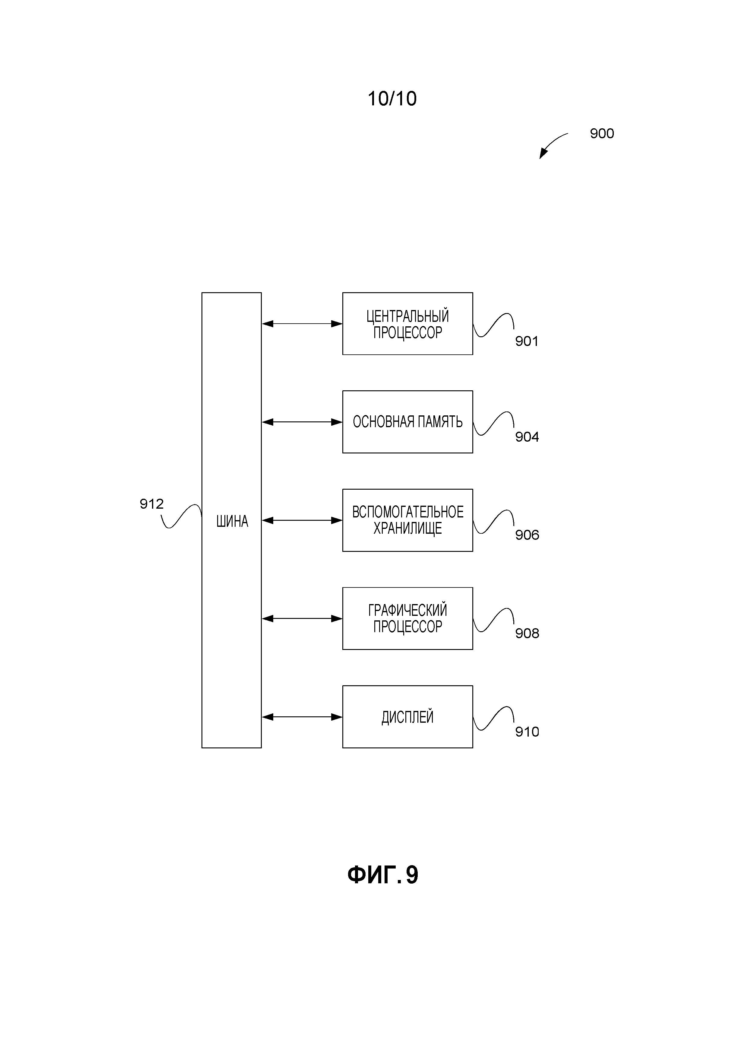Устройство и способ установления тактовой частоты/напряжения кэш-памяти на основании информации запроса памяти