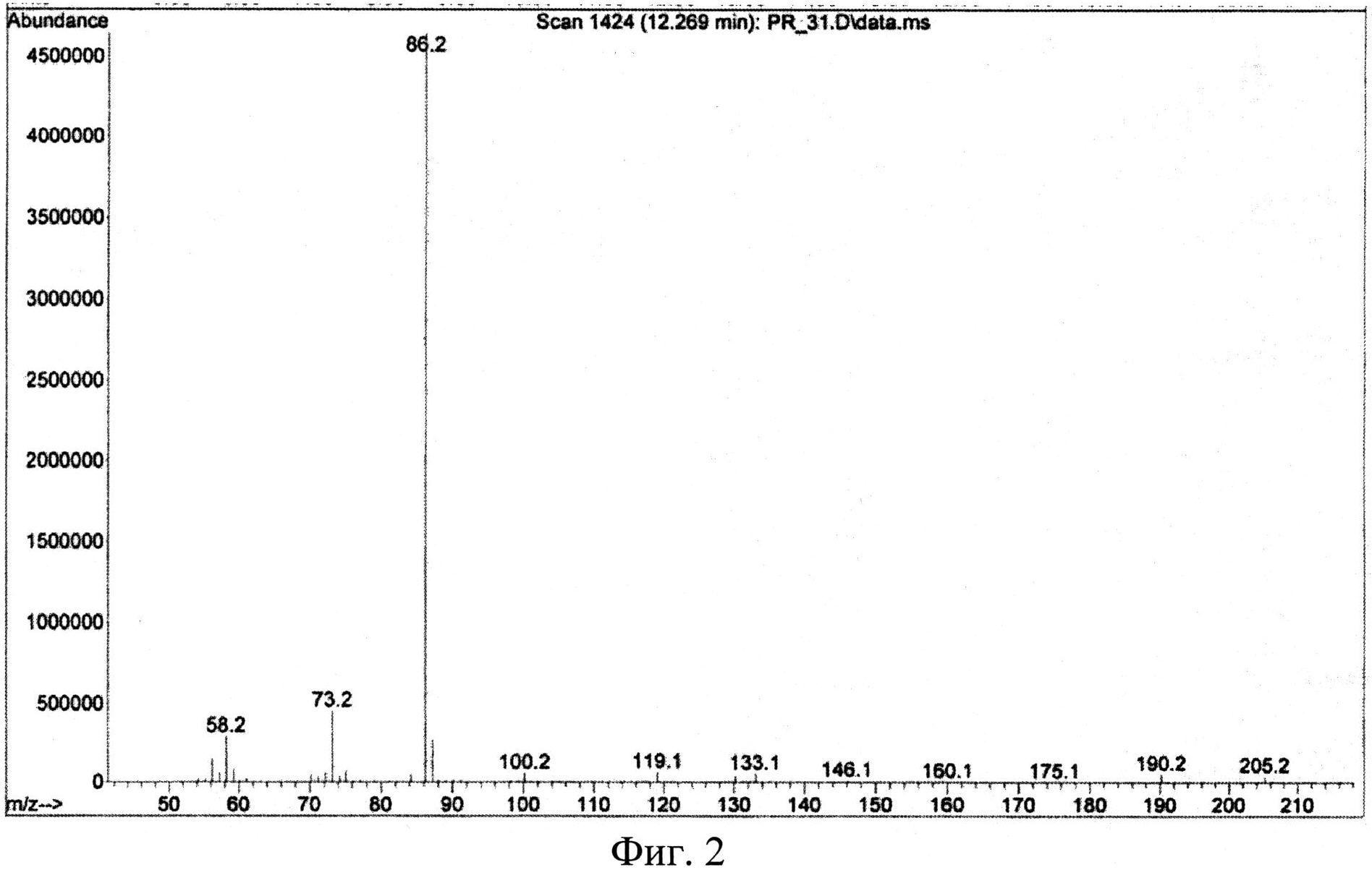 Способ получения 1-s-триметилсилил-2-(n,n-диэтиламино)этана