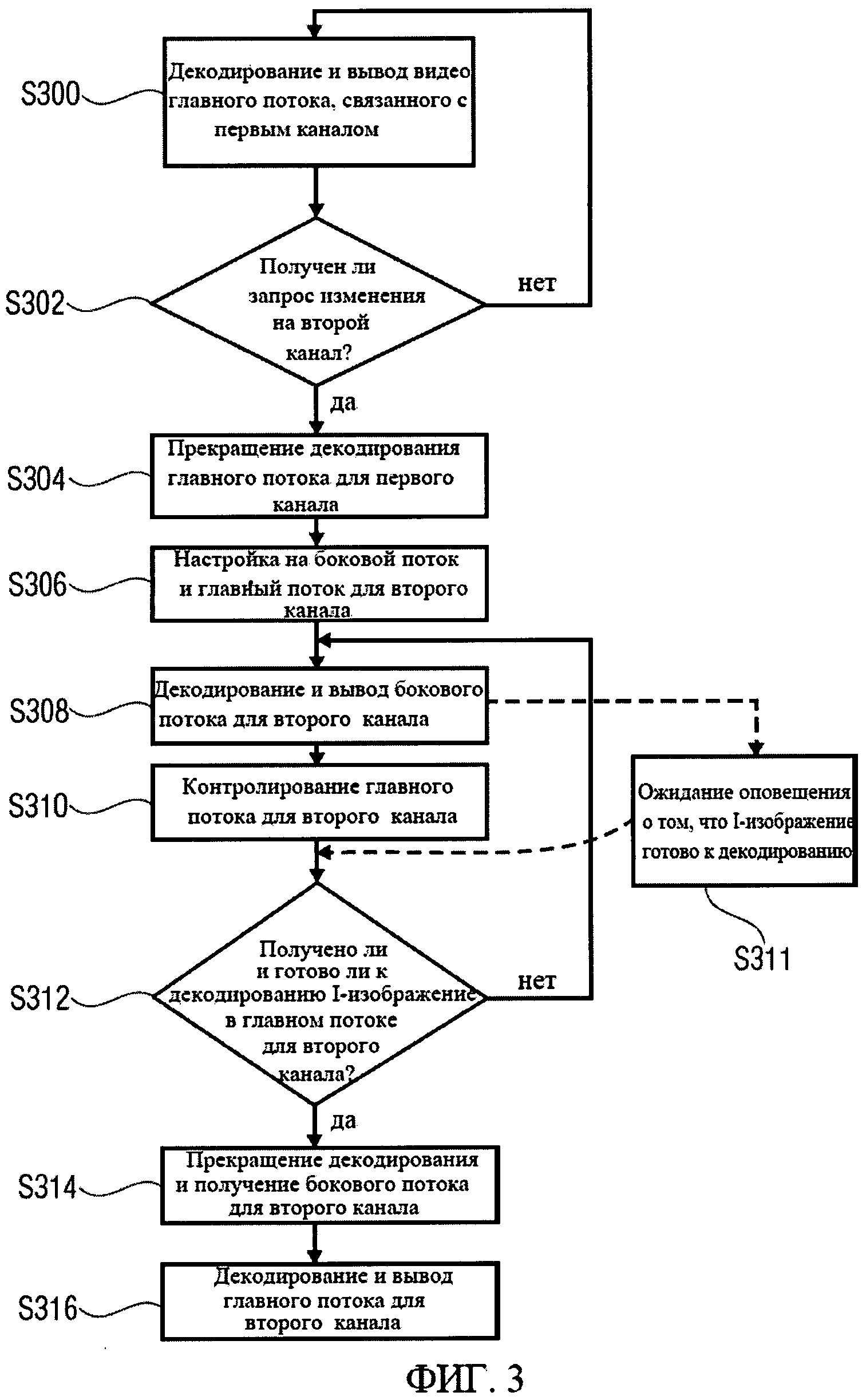 Кодирующее устройство и способ генерирования потока данных