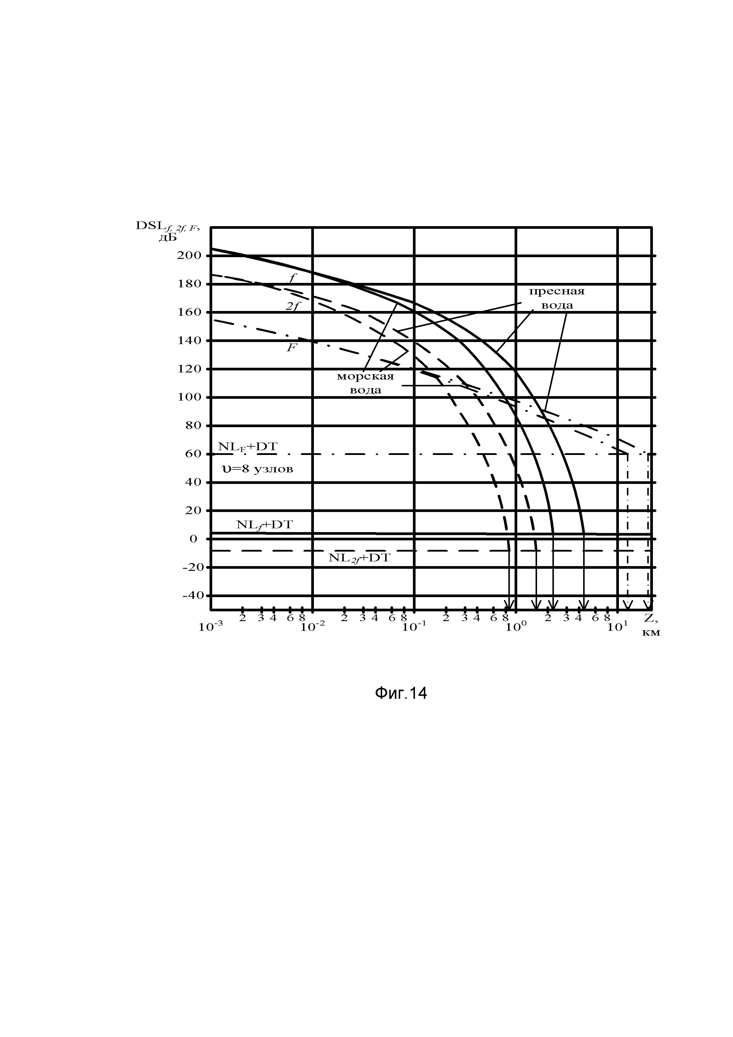 Способ проводки беспилотного гидросамолёта на акватории лётного бассейна
