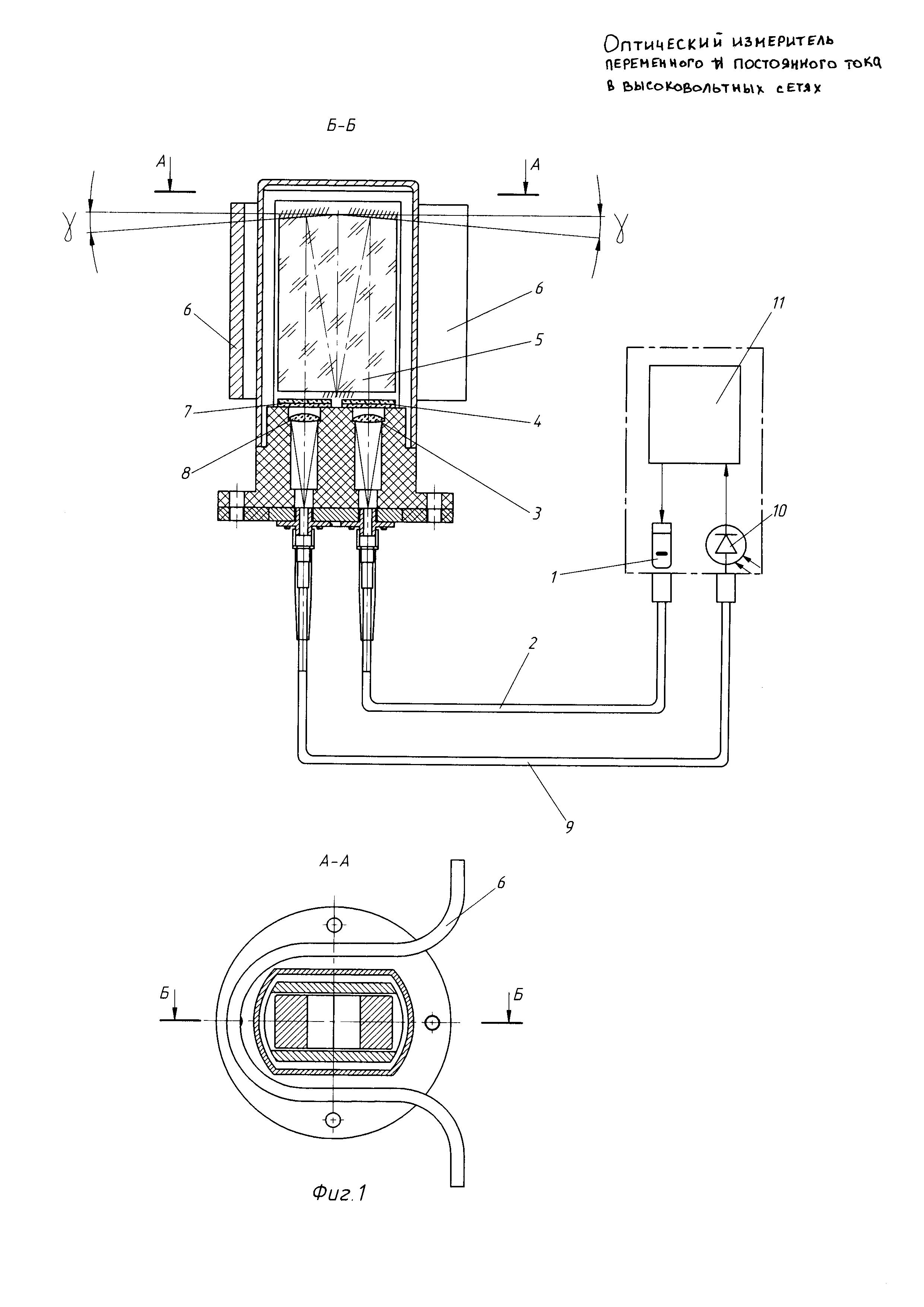 Оптический измеритель переменного и постоянного тока в высоковольтных сетях