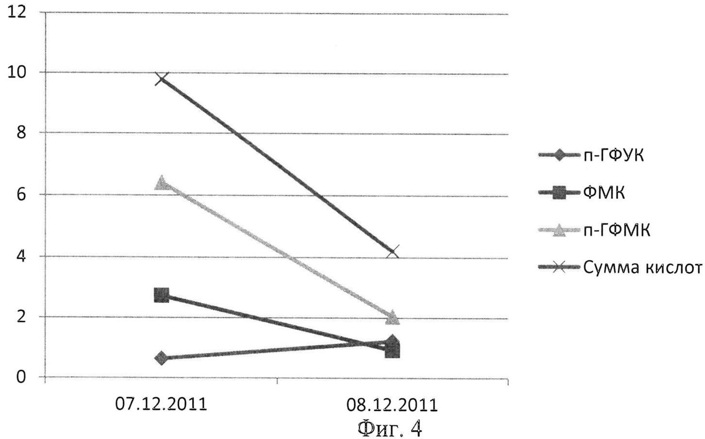 Способ лабораторной оценки эффективности антибактериальной терапии
