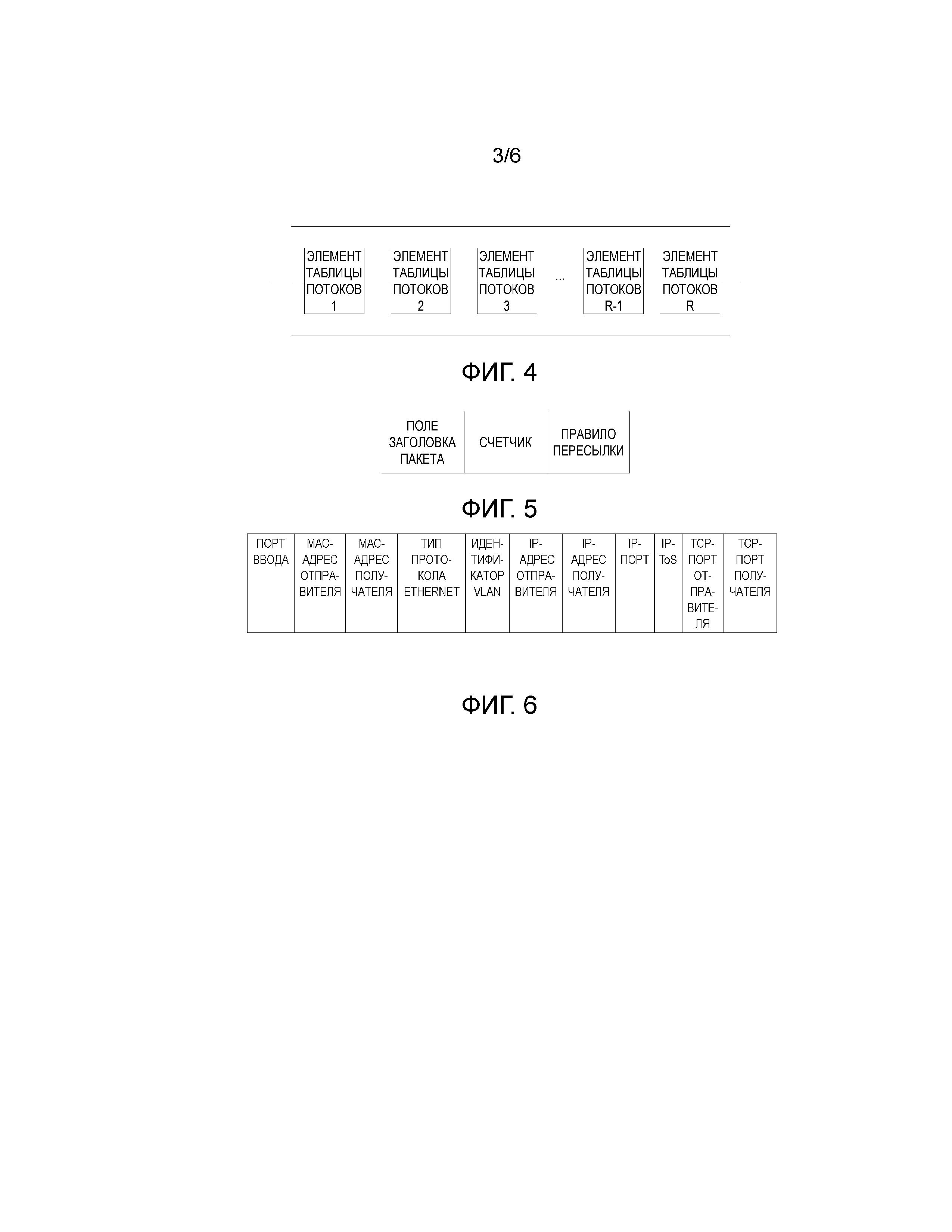 Способ и устройство для обработки запроса операции в системе хранения данных