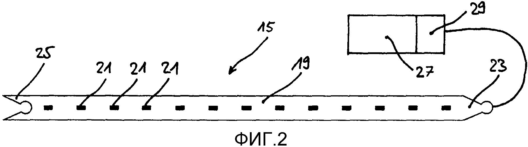 Измерительный стержень