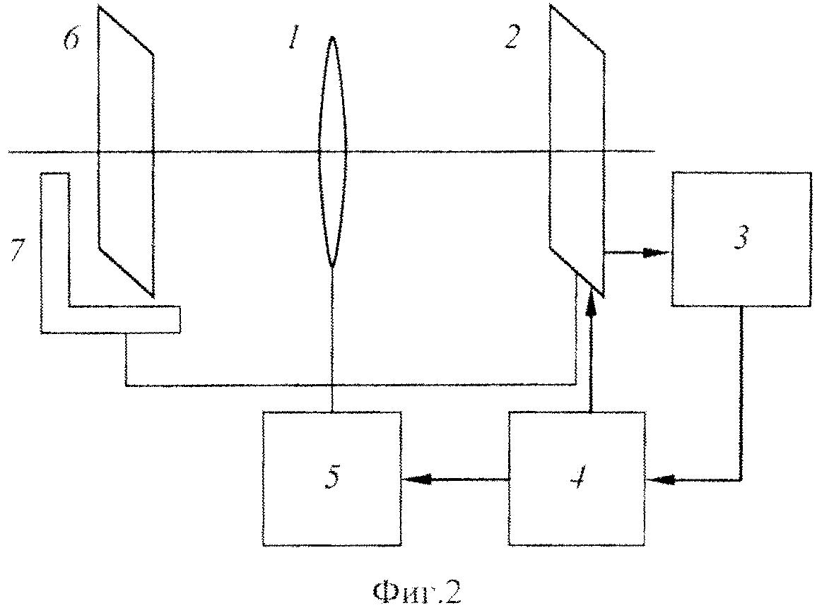 Sla7029m схема управления шаговым двигателем фото 210