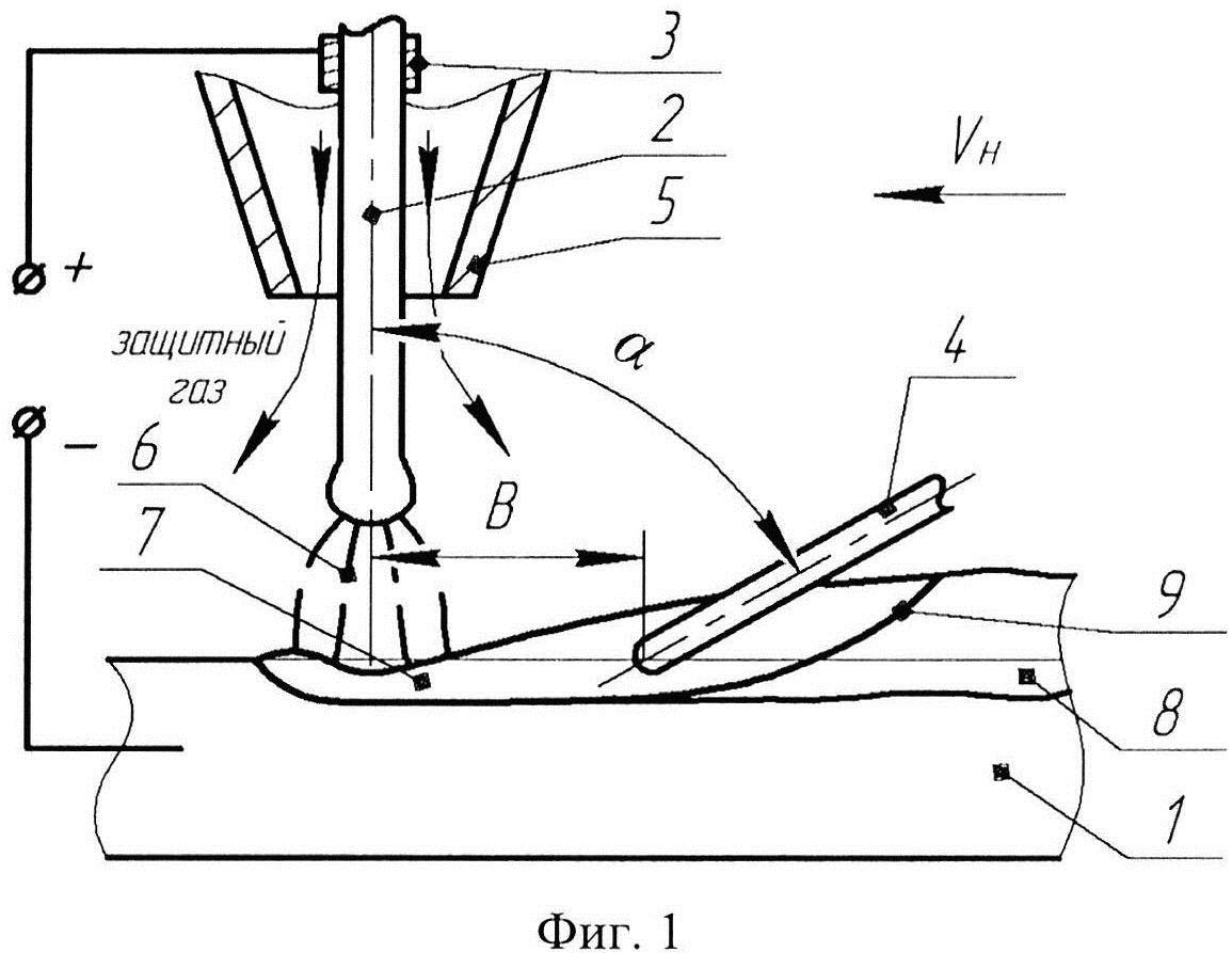 Способ наплавки изделий плавящимся электродом с подачей присадочной проволоки в сварочную ванну