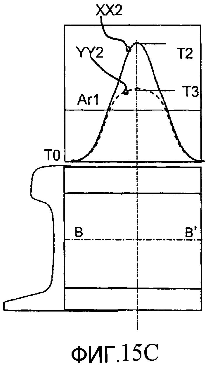 Способ охлаждения зоны сварки рельса, устройство для охлаждения зоны сварки рельса и сварное соединение рельса