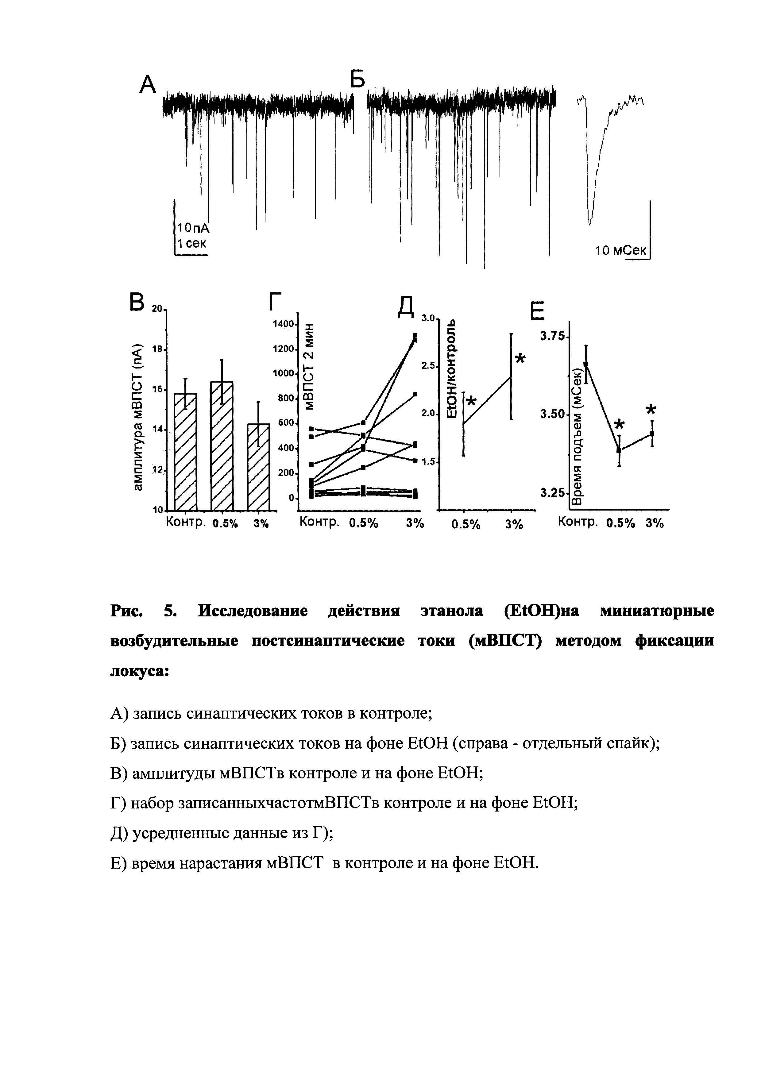 7-о-[6-о-(4-ацетил-альфа-l-рамнопиранозил)-бета-d-глюкопиранозидо-5-гидрокси-6-метокси-2-(4-метокси-фенил)-4н-хромон-4-он, оказывающий антиалкогольное влияние на высшую нервную деятельность