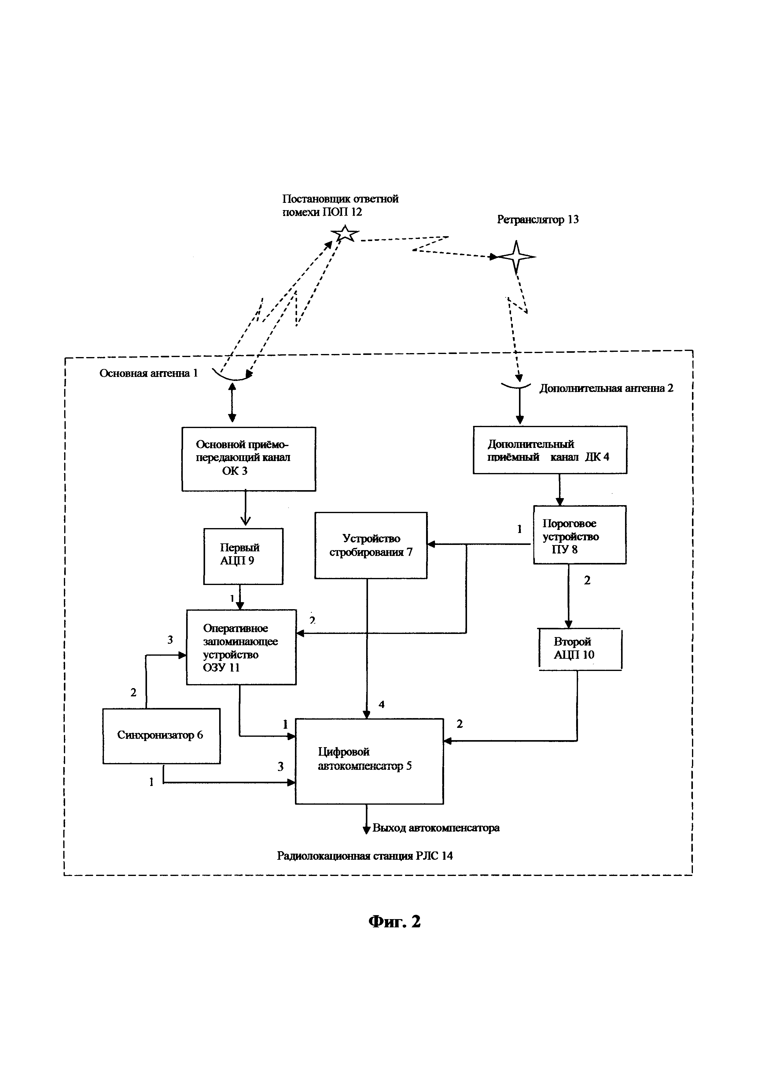 Способ компенсации помех и комплекс для его осуществления
