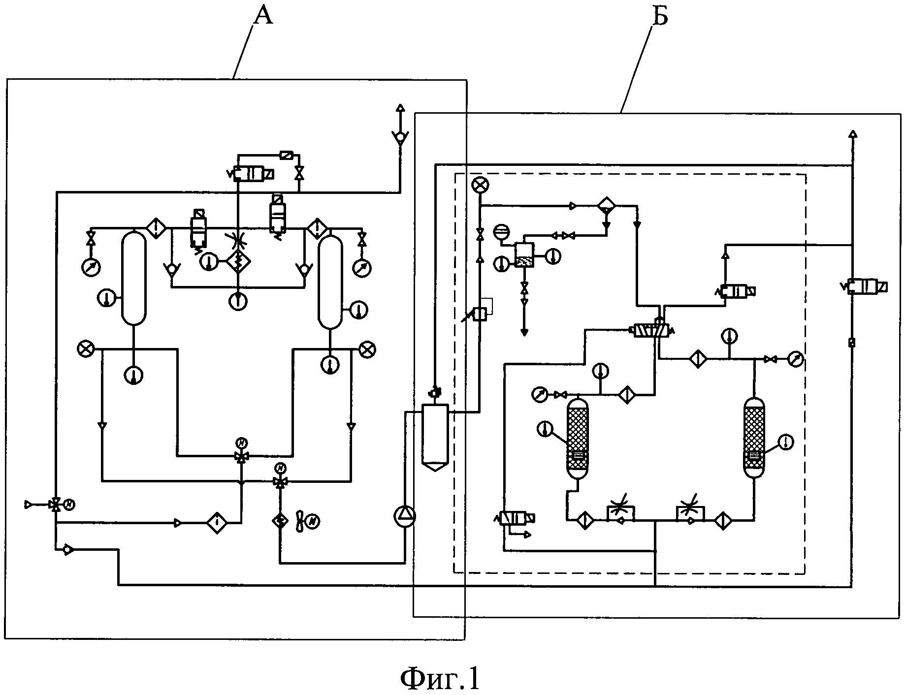 Способ осушки газа и блок осушки газа для его реализации