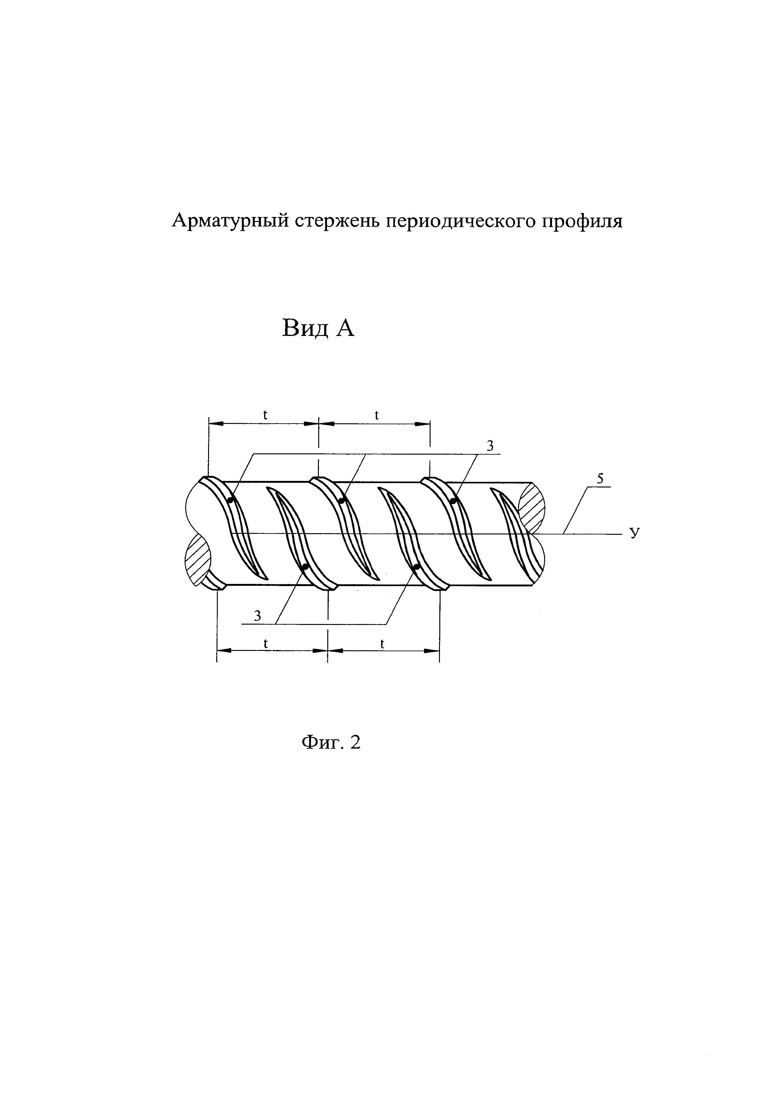 Арматурный стержень периодического профиля