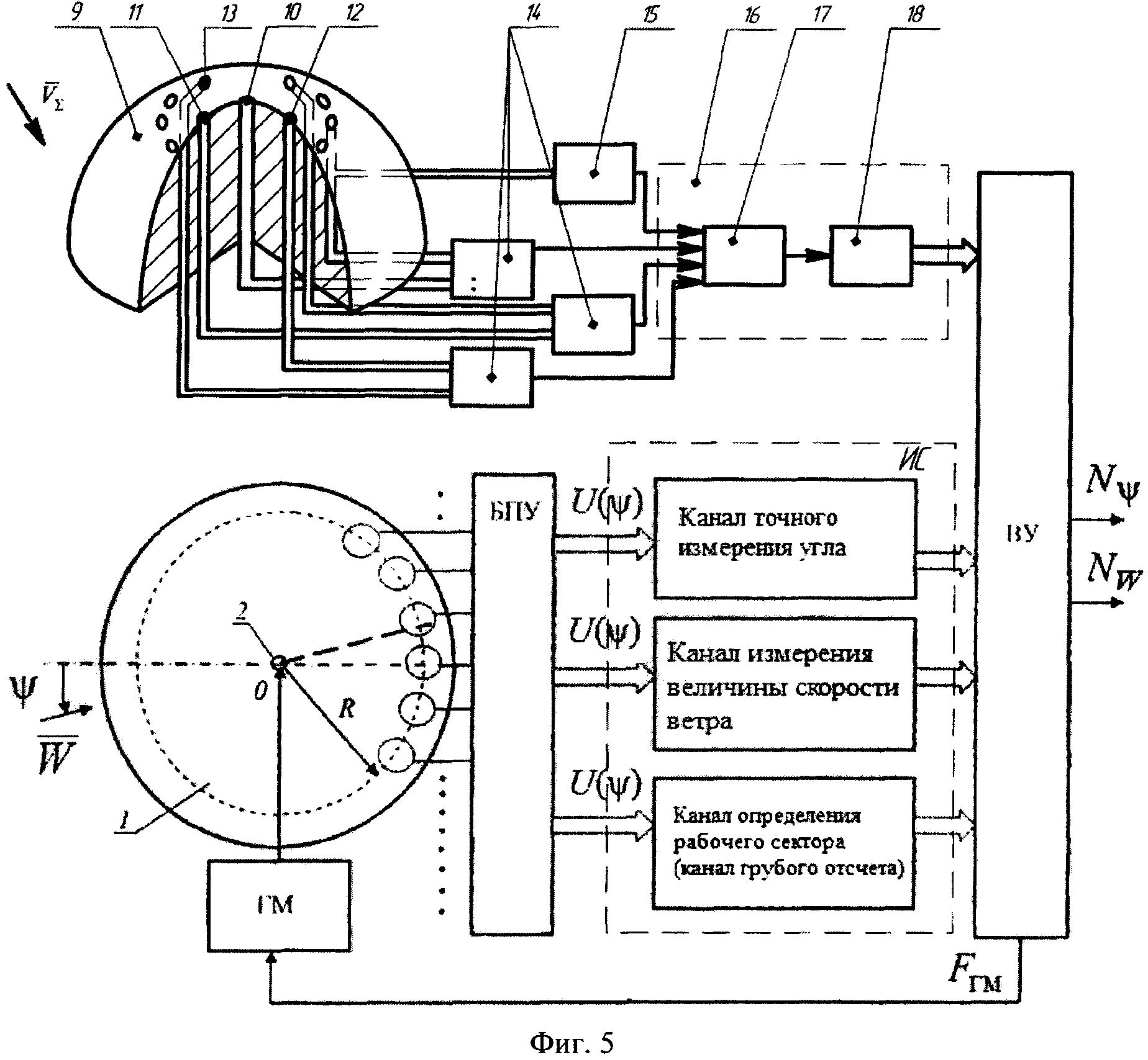 Бортовая система измерения параметров вектора скорости ветра на стоянке, стартовых и взлетно-посадочных режимах вертолета