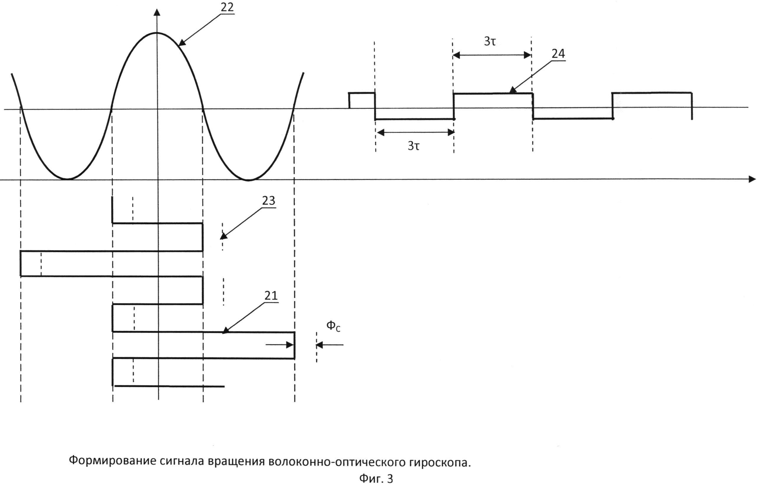 Способ уменьшения времени точностной готовности волоконно-оптического гироскопа