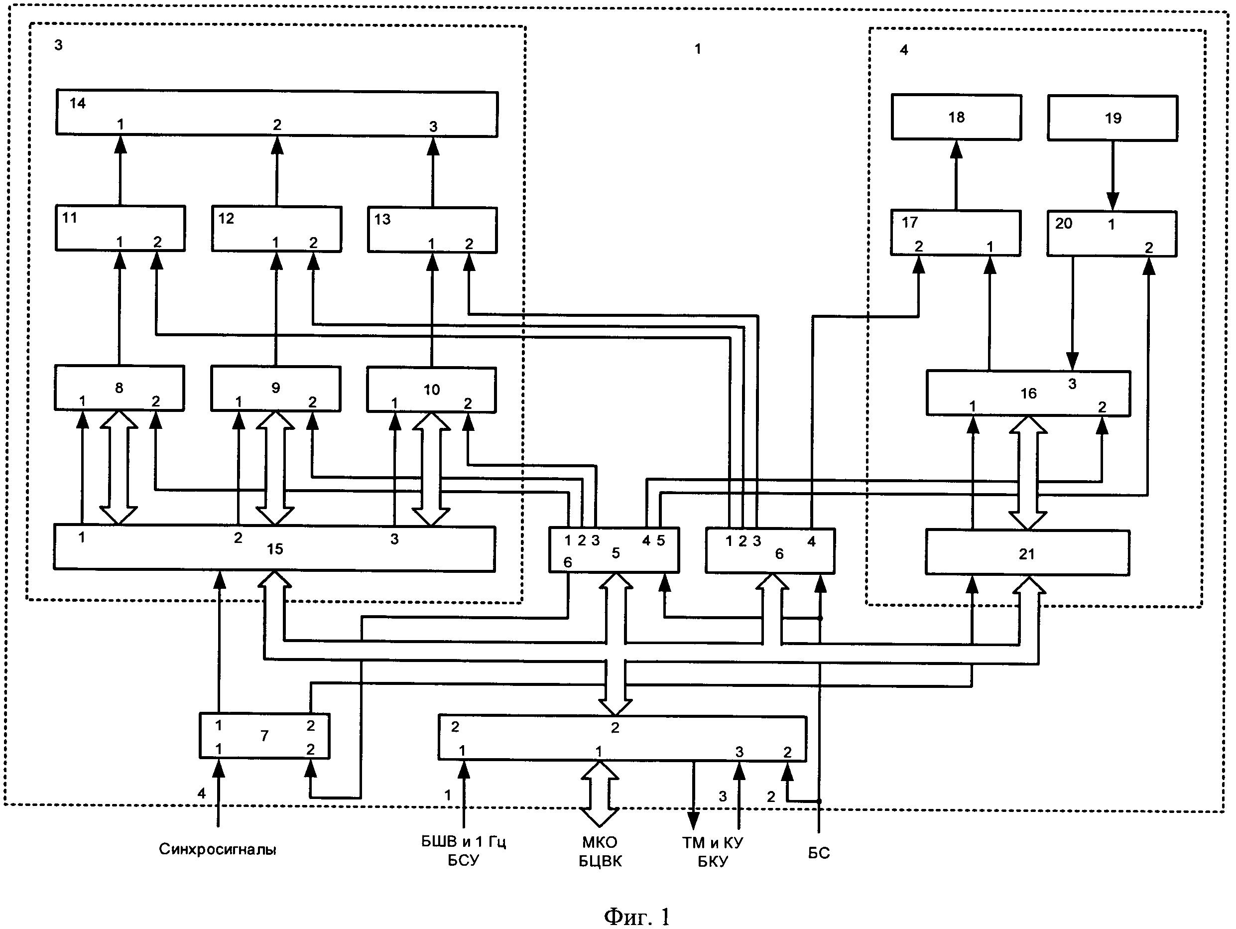 Бортовой информационно-навигационный комплекс
