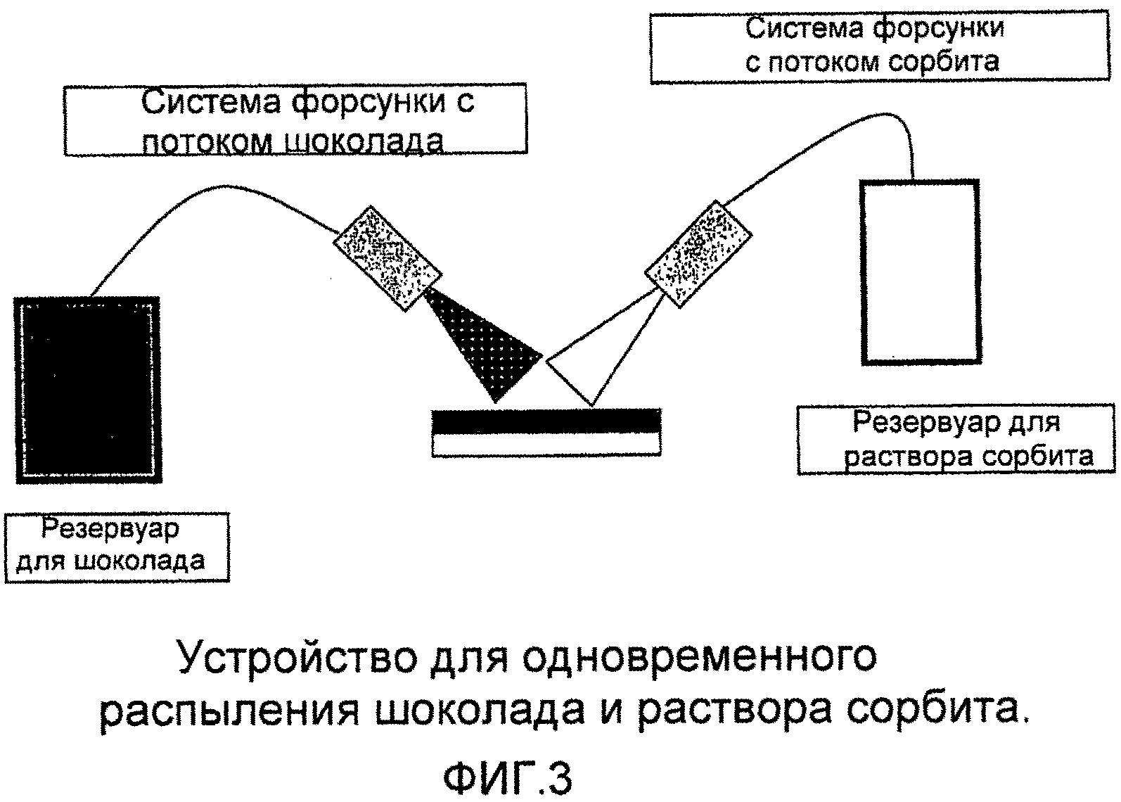 Способ получения кондитерского изделия