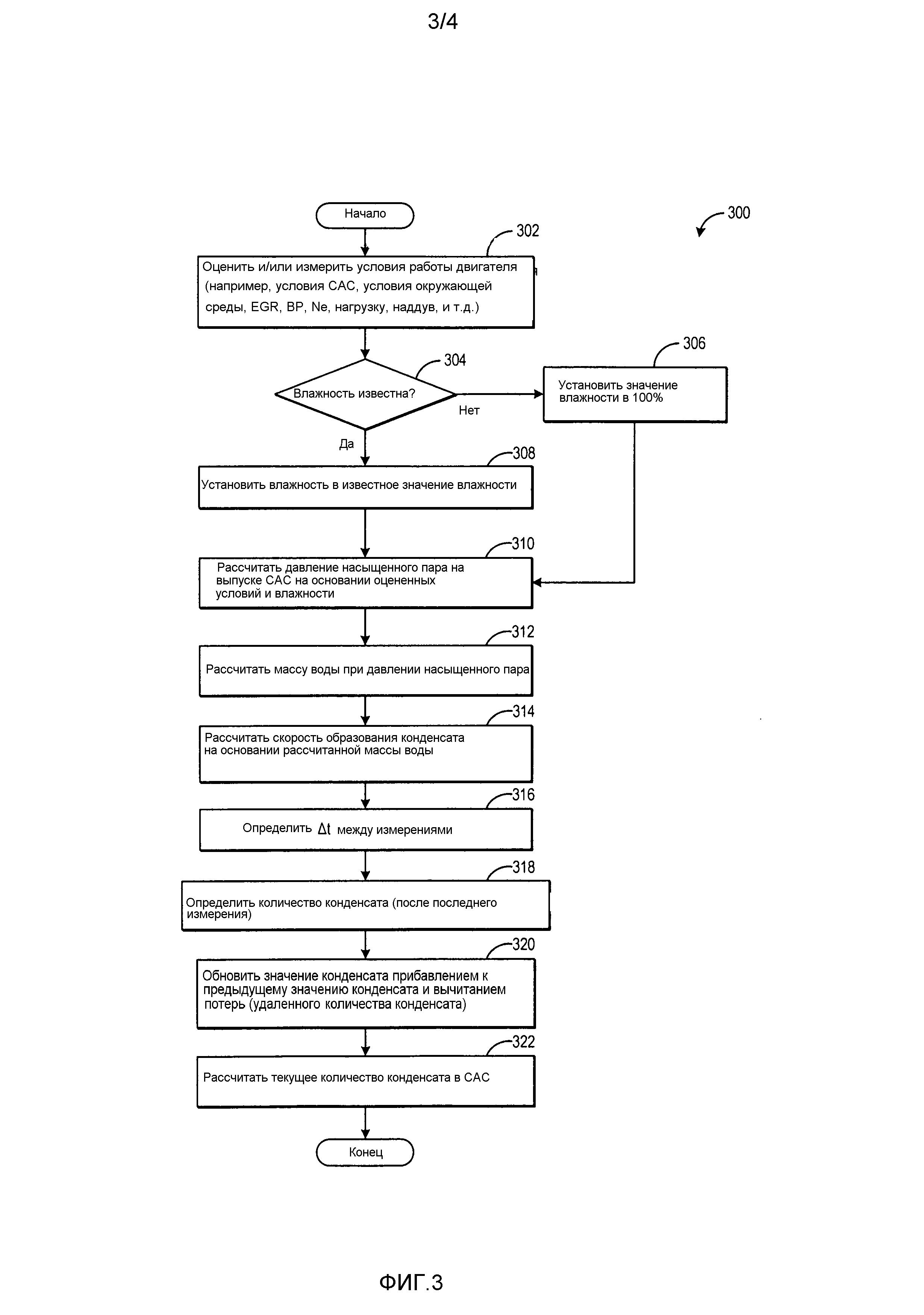 Способ управления работой двигателя (варианты)
