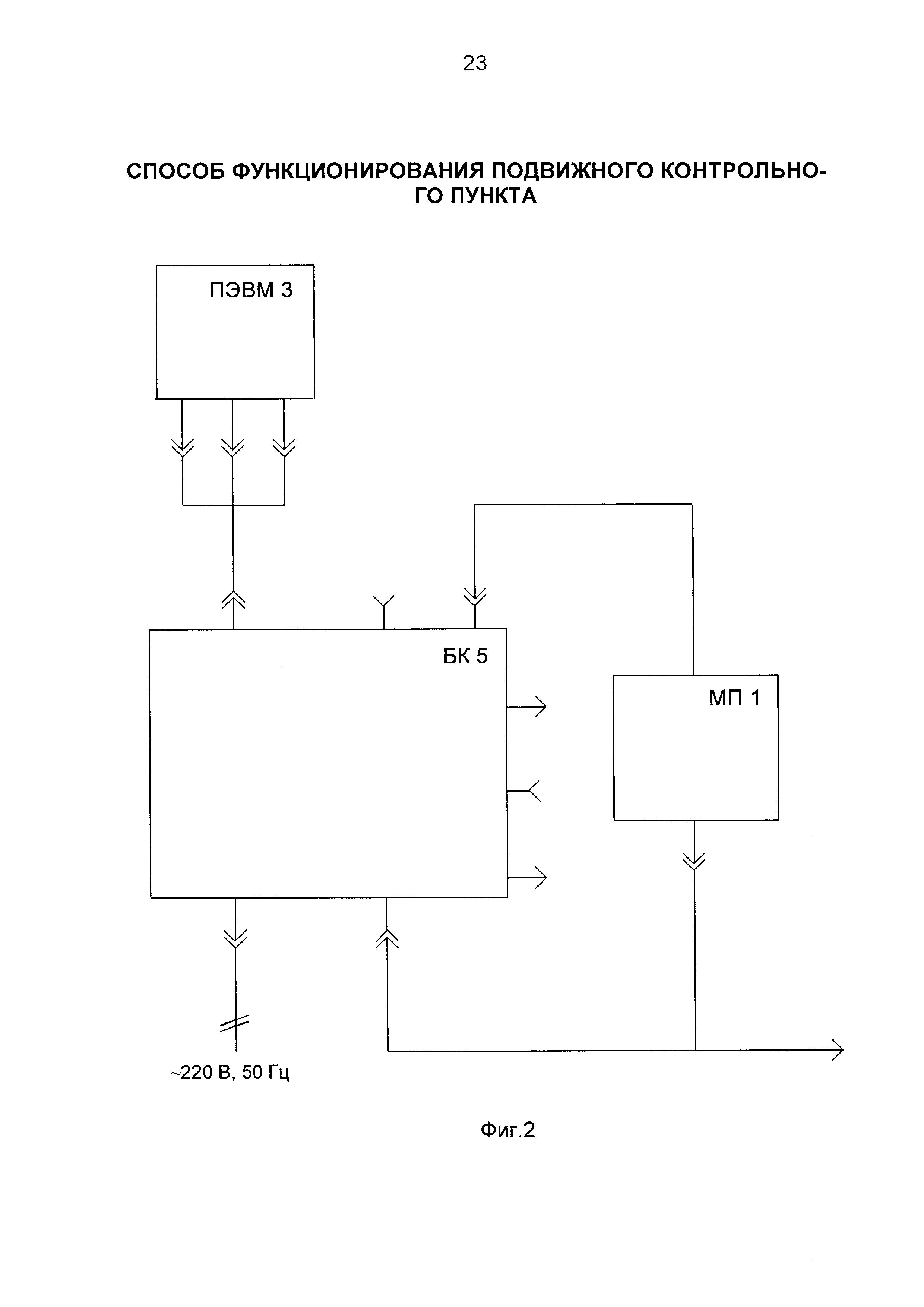 Способ проверки зенитных ракет и пусковых установок